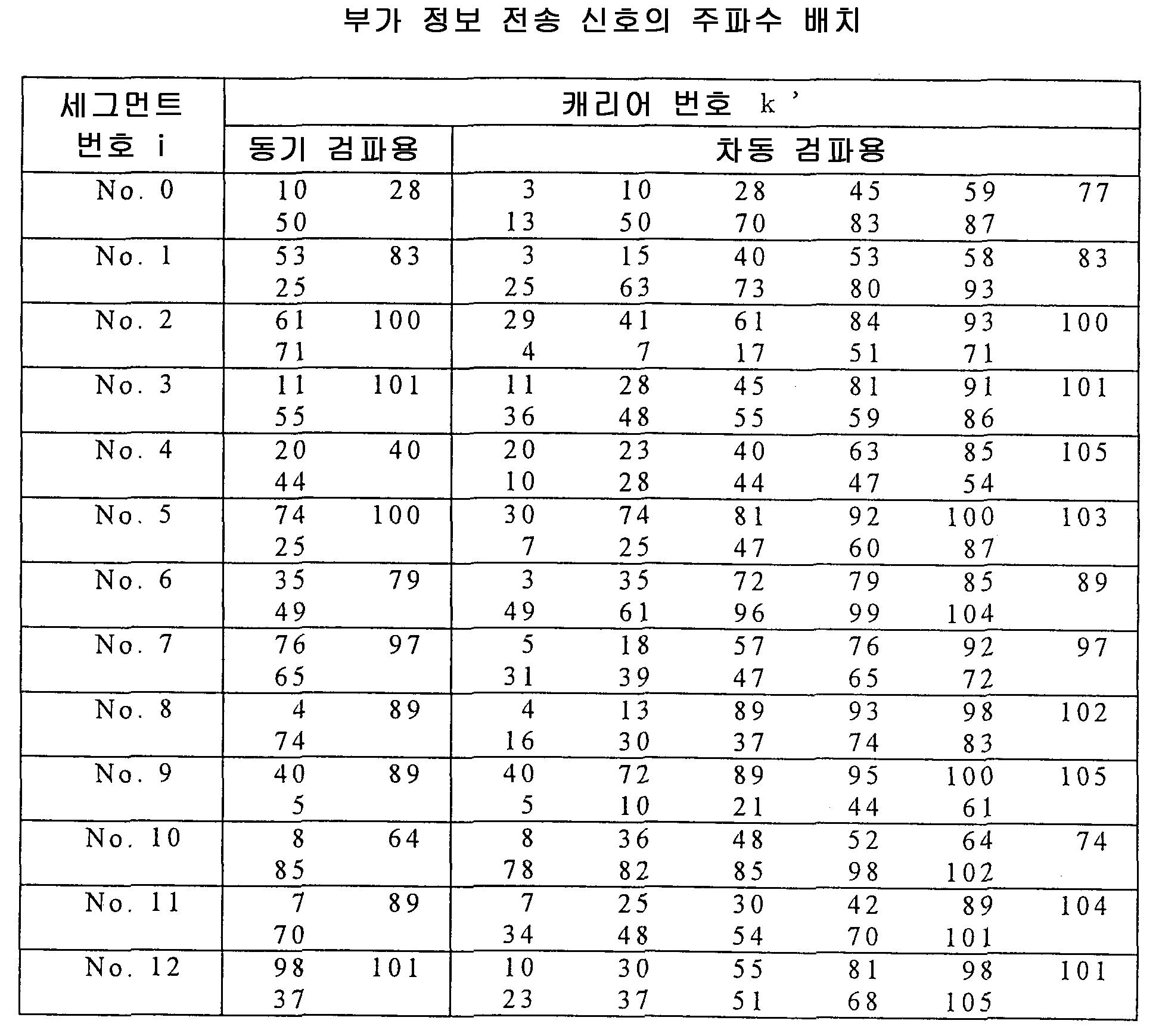 Figure 111999001601020-pct00004