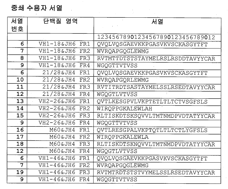 Figure 112015043114283-pat00007
