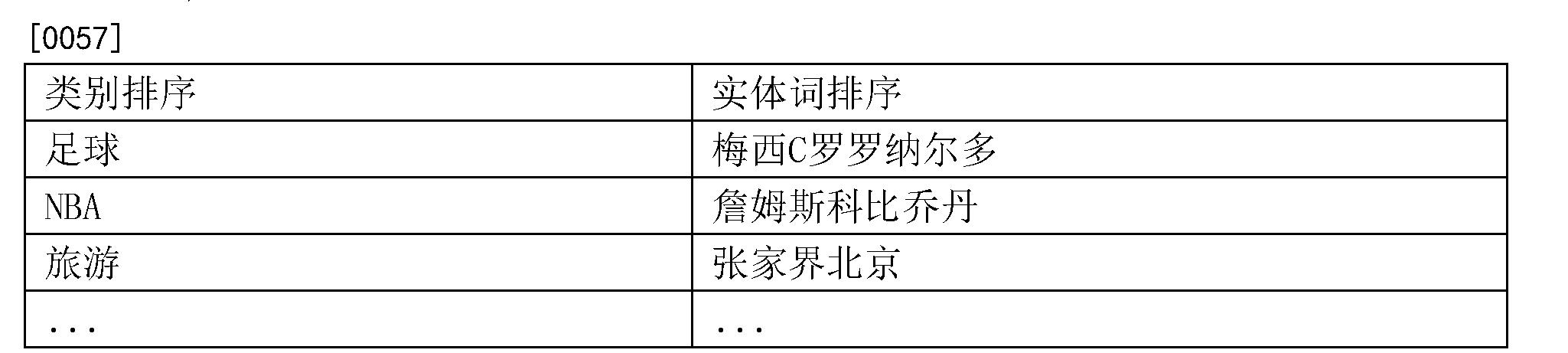 Figure CN103886090BD00131