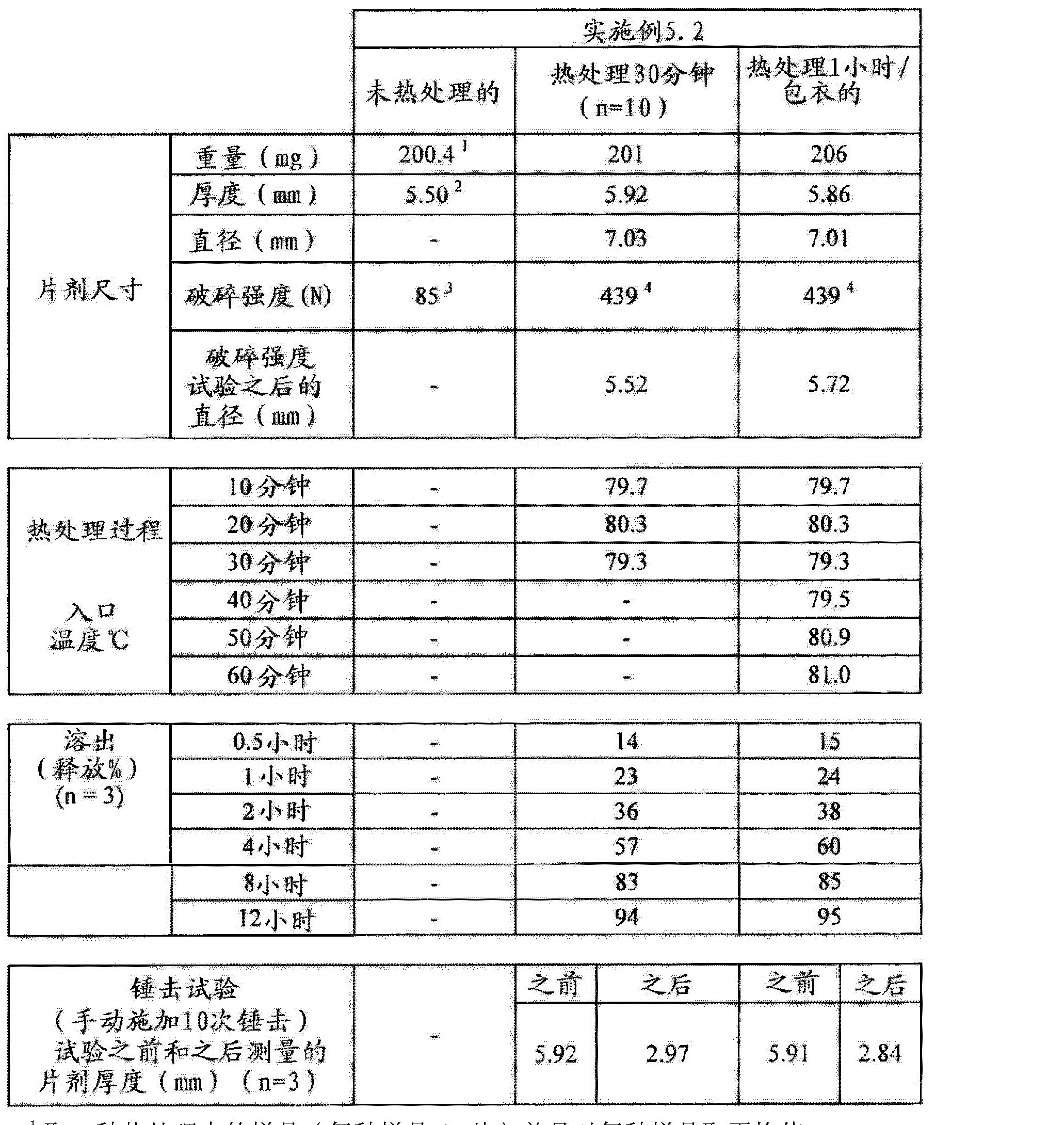 Figure CN102657630AD00641