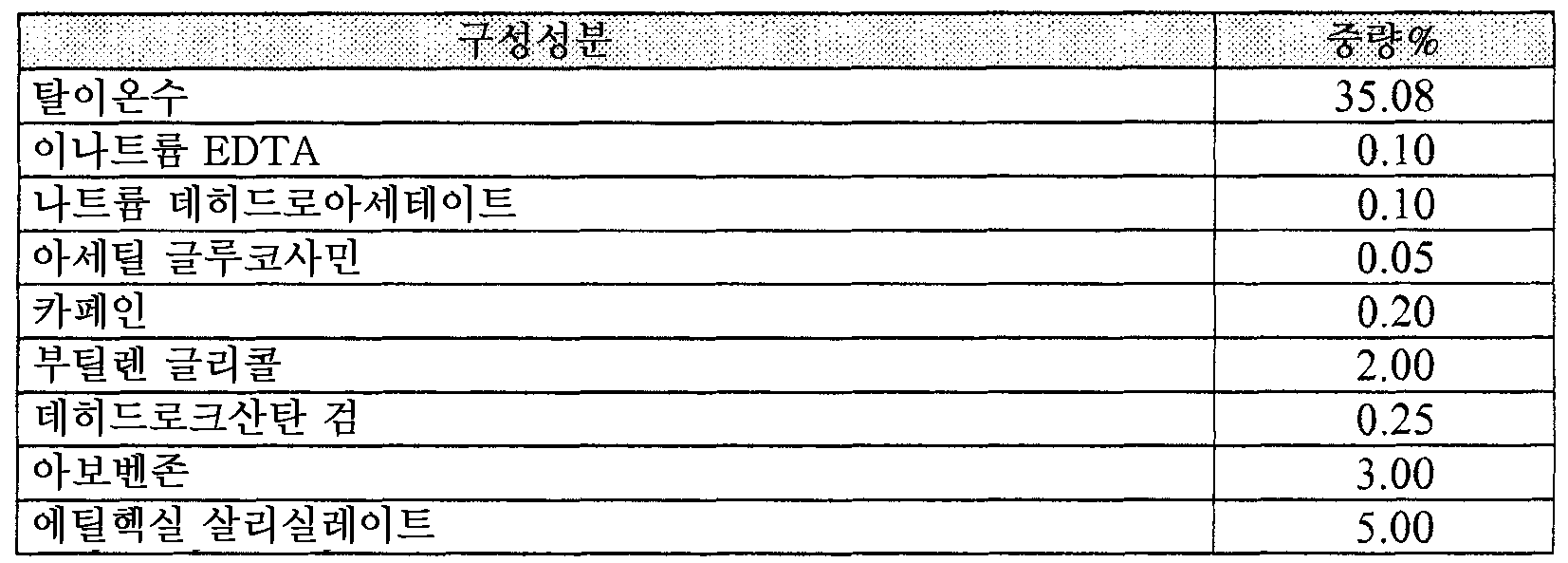 Figure 112010038602093-pct00003