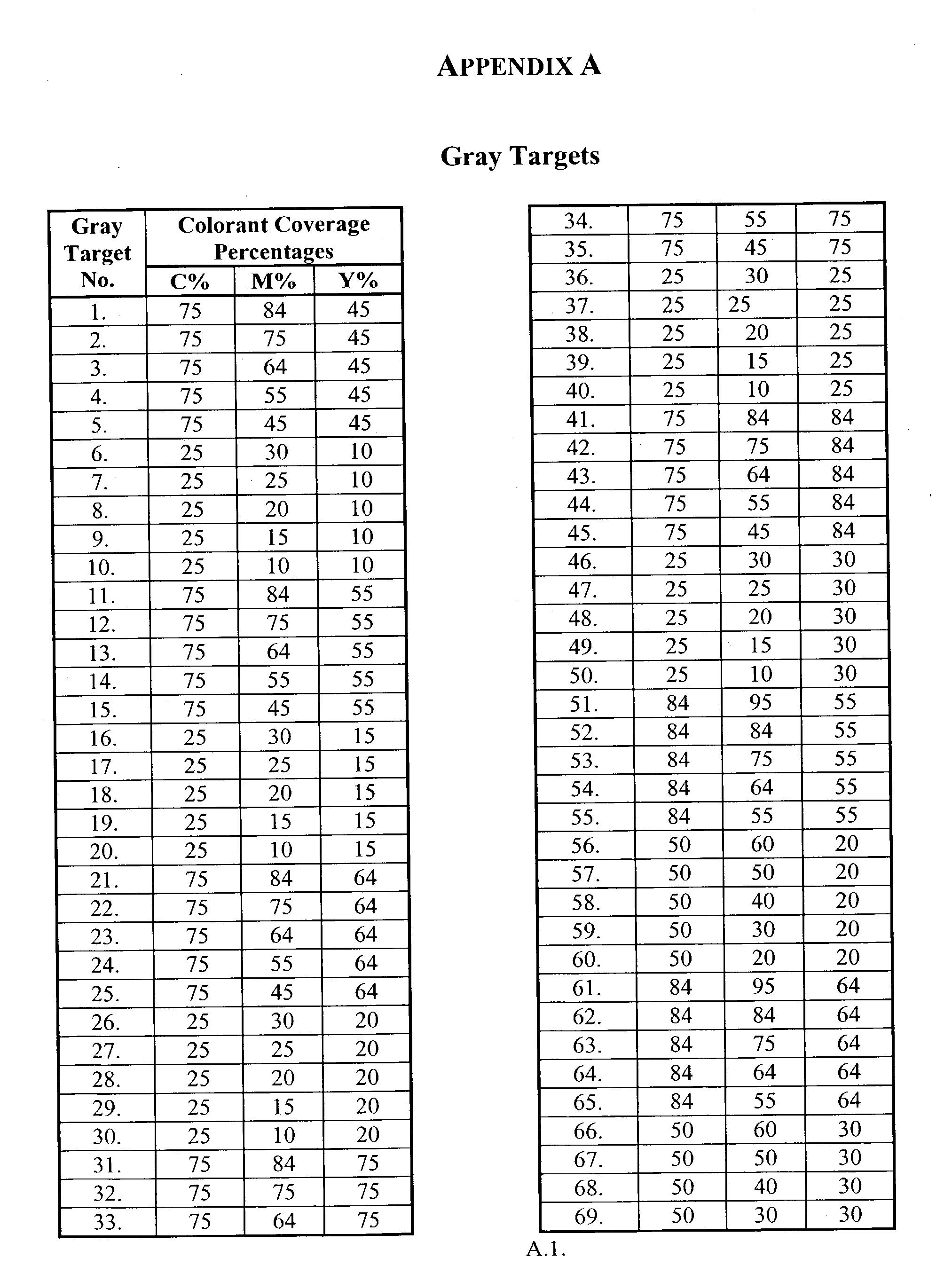 Figure US20030123072A1-20030703-P00001