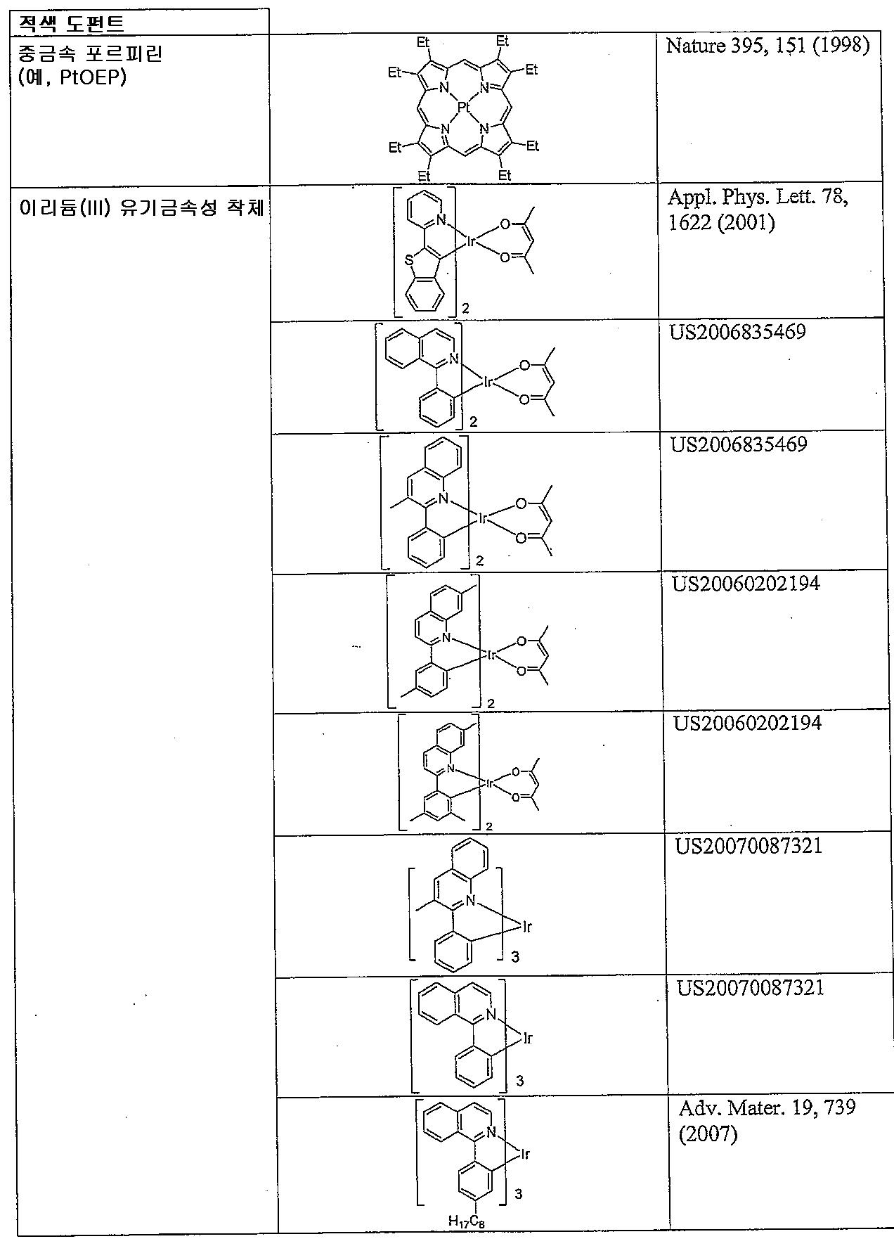 Figure 112011041668089-pct00038