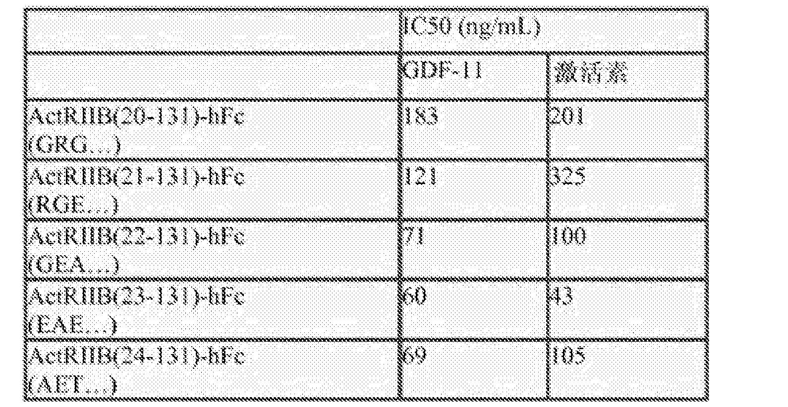 Figure CN103987403BD00452