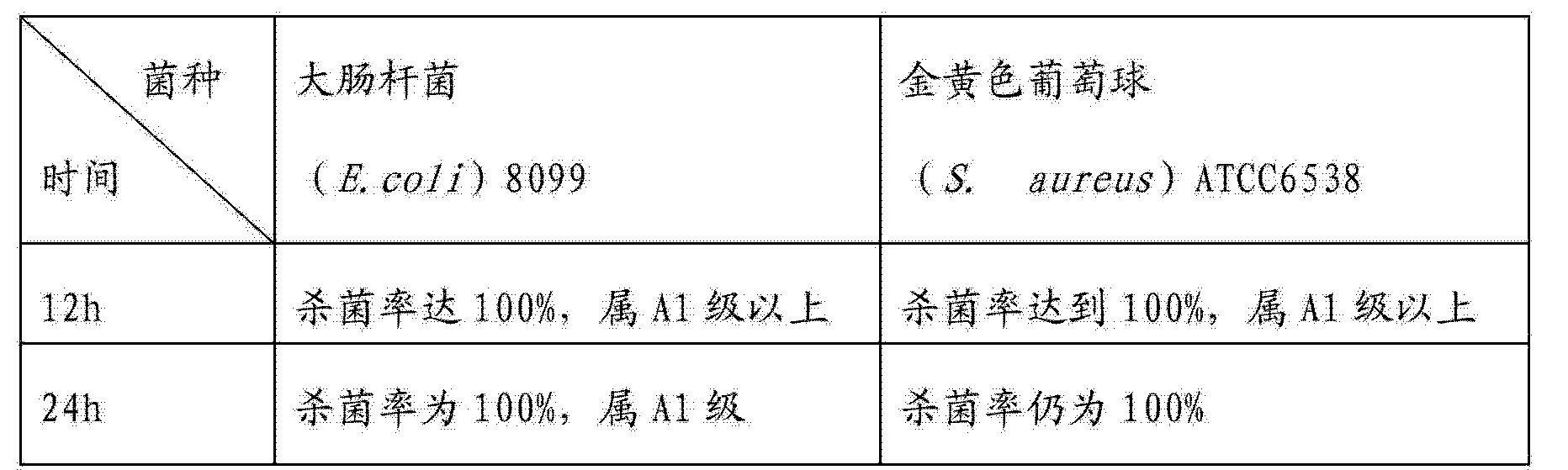 Figure CN103341196AD00071