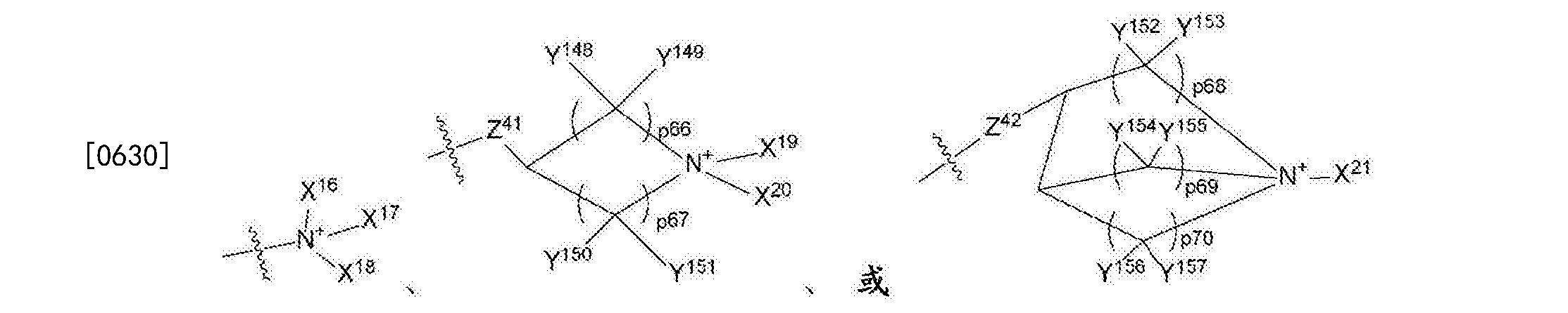Figure CN107427531AD00821