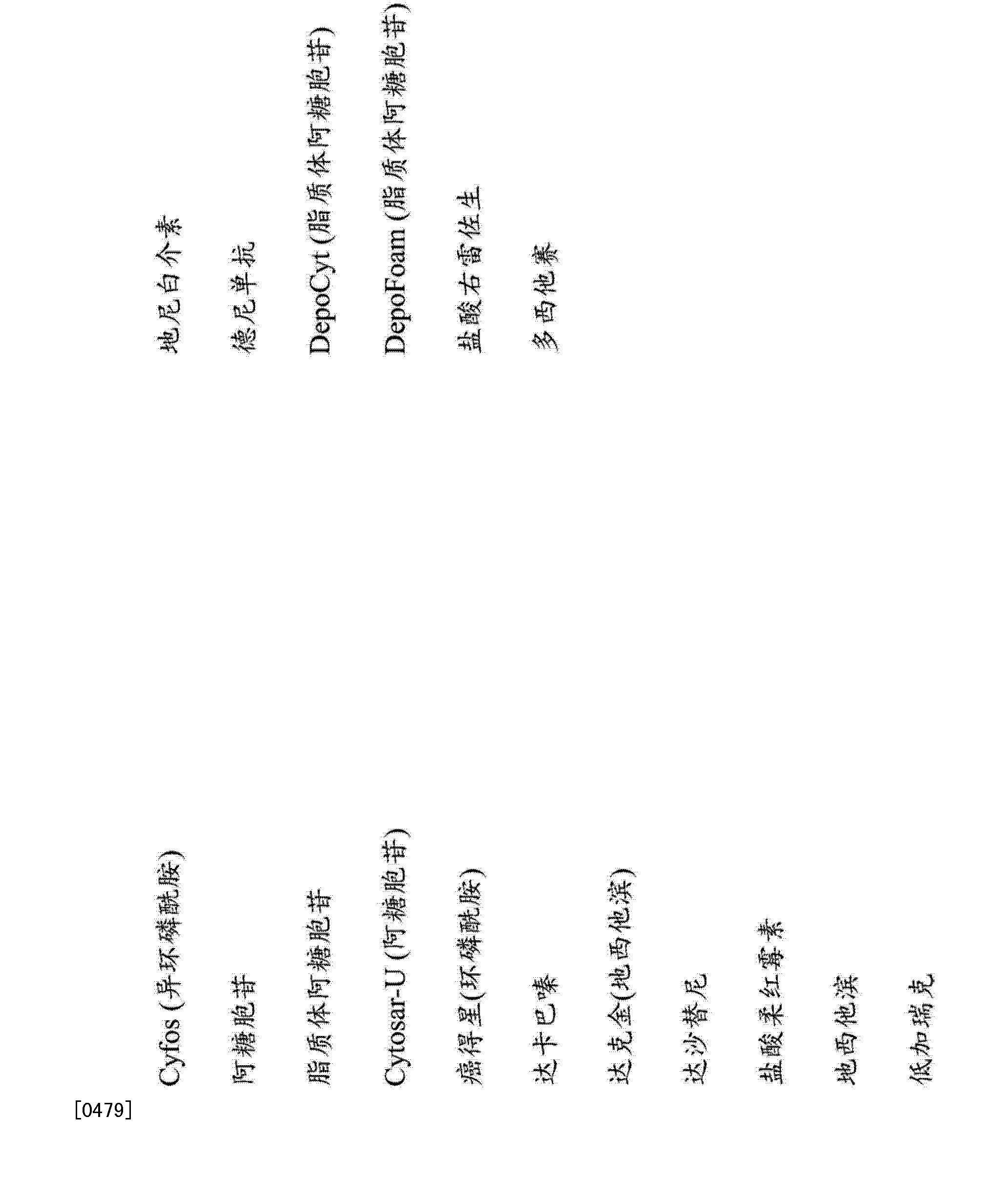Figure CN103857387AD00921