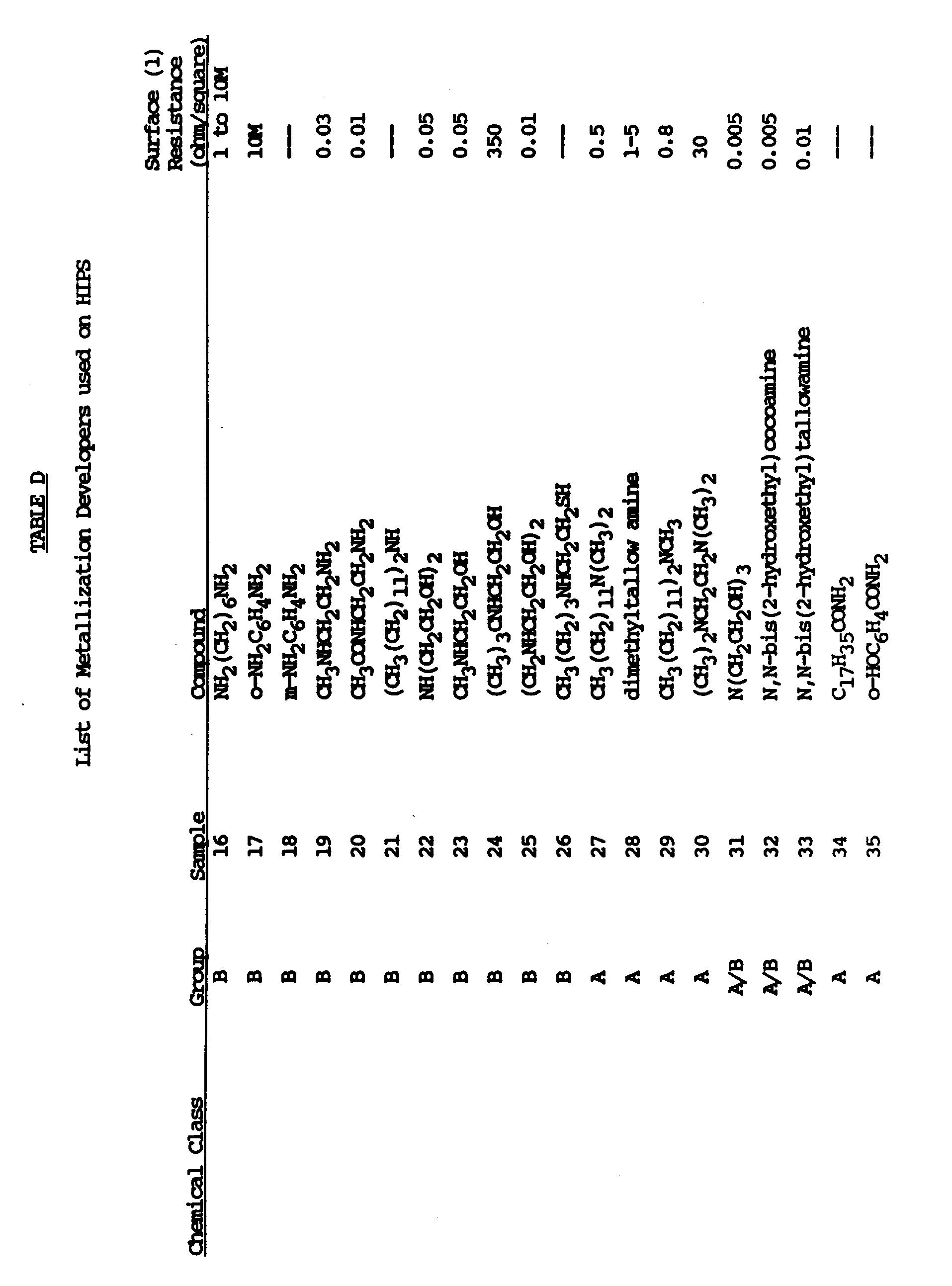 EP0297677B1 - Conductive metallization of substrates via