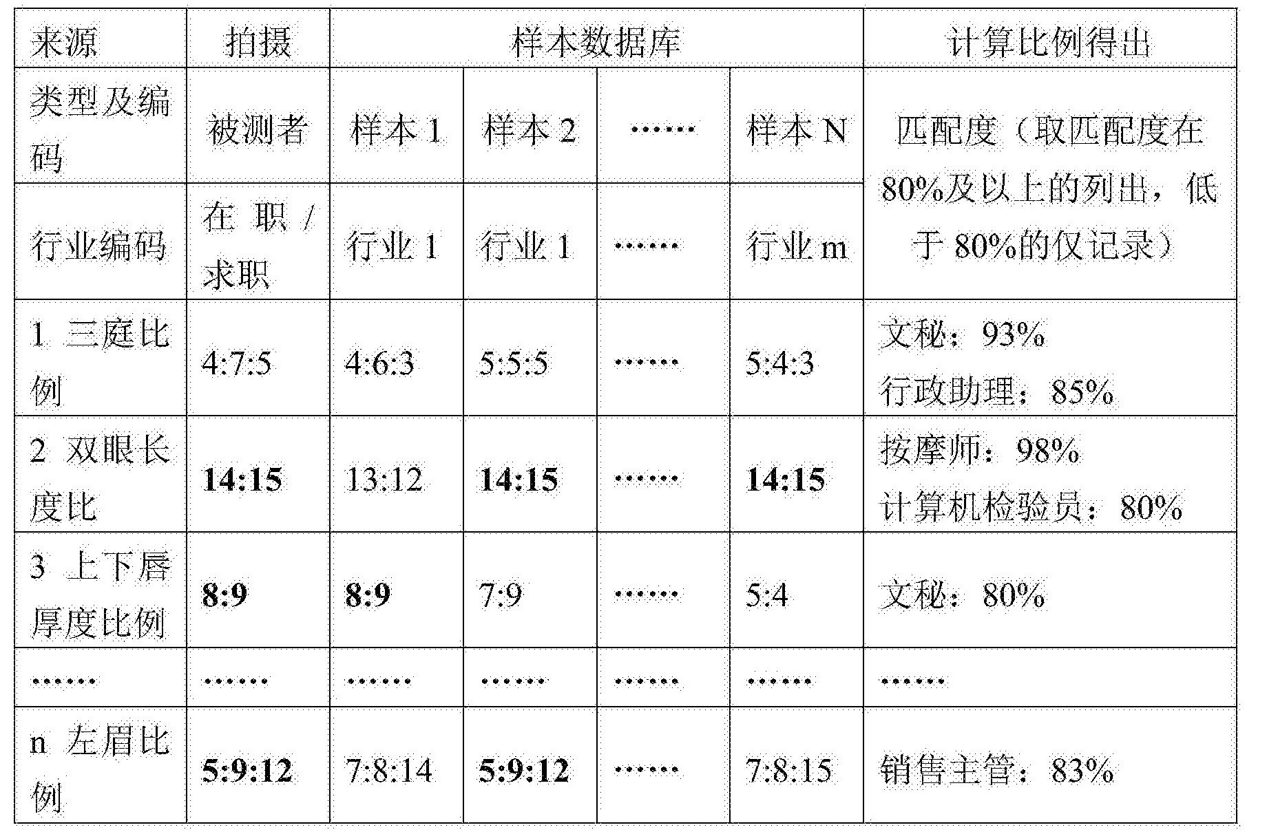 Figure CN104298753BD00081
