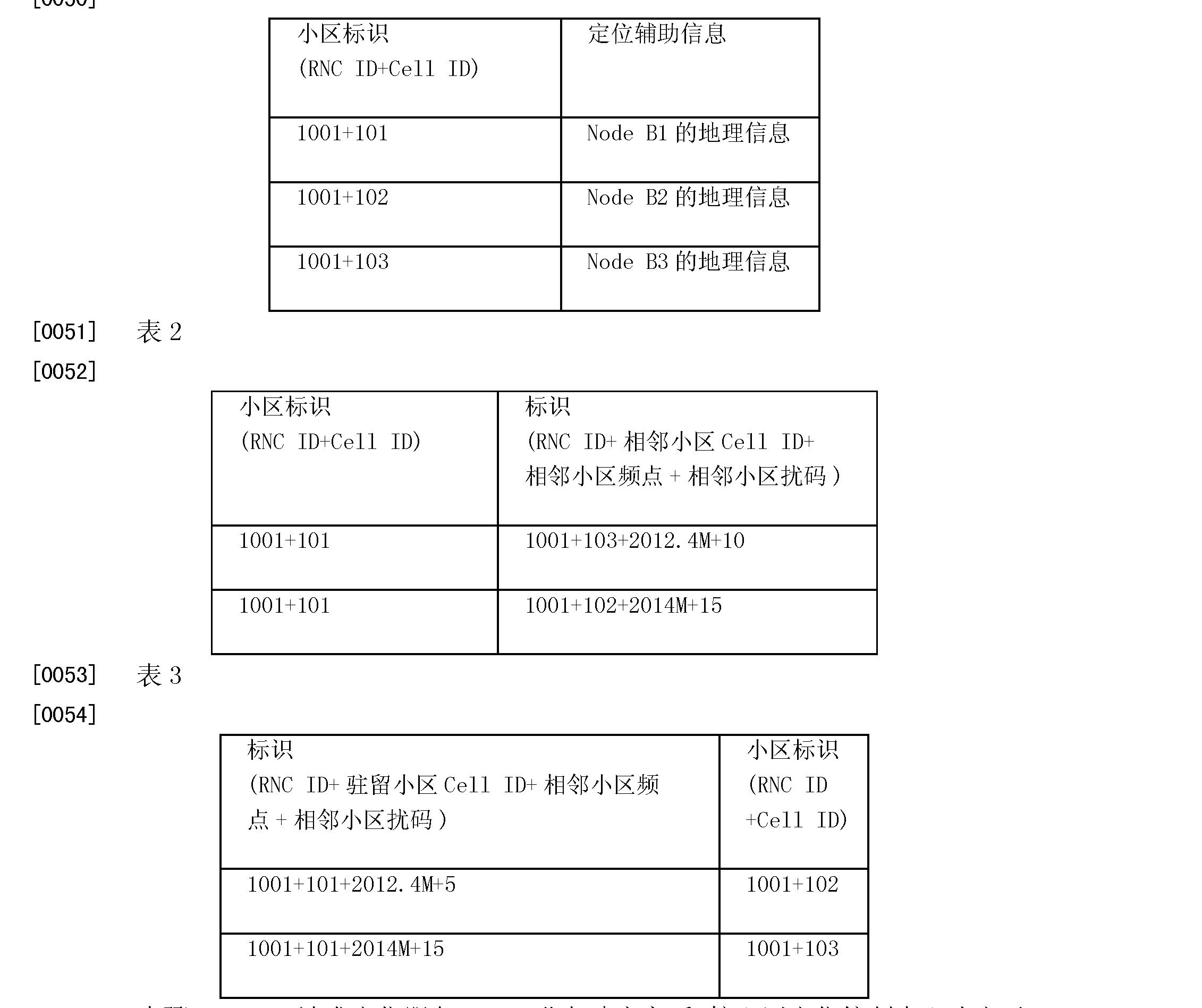 Figure CN101035379BD00081