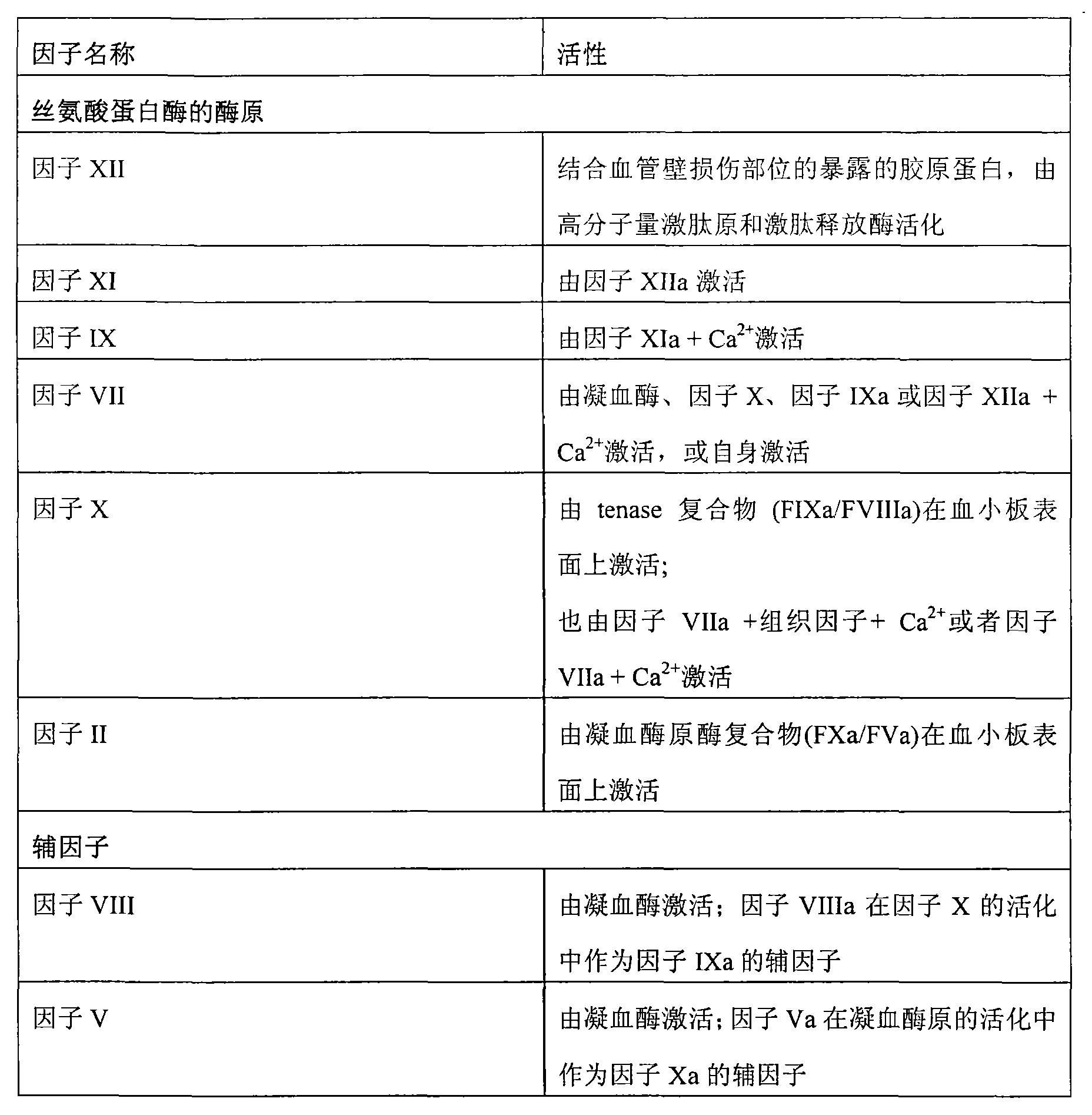 Figure CN101743309BD00461