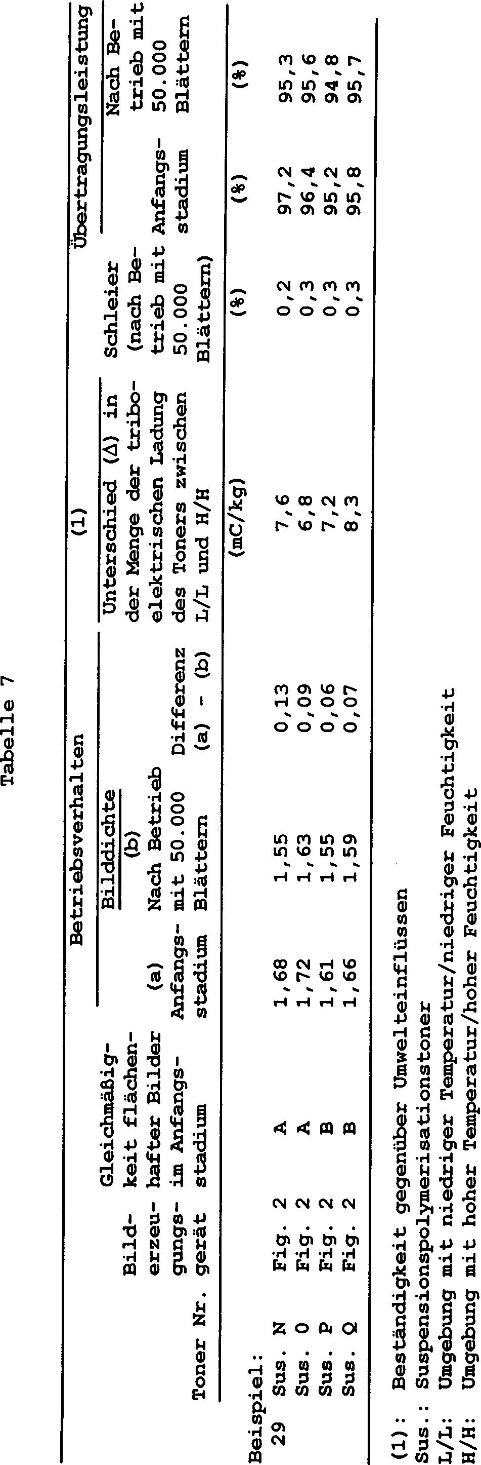 Oil Black Leaf Rosin Press mit Temperaturanzeige