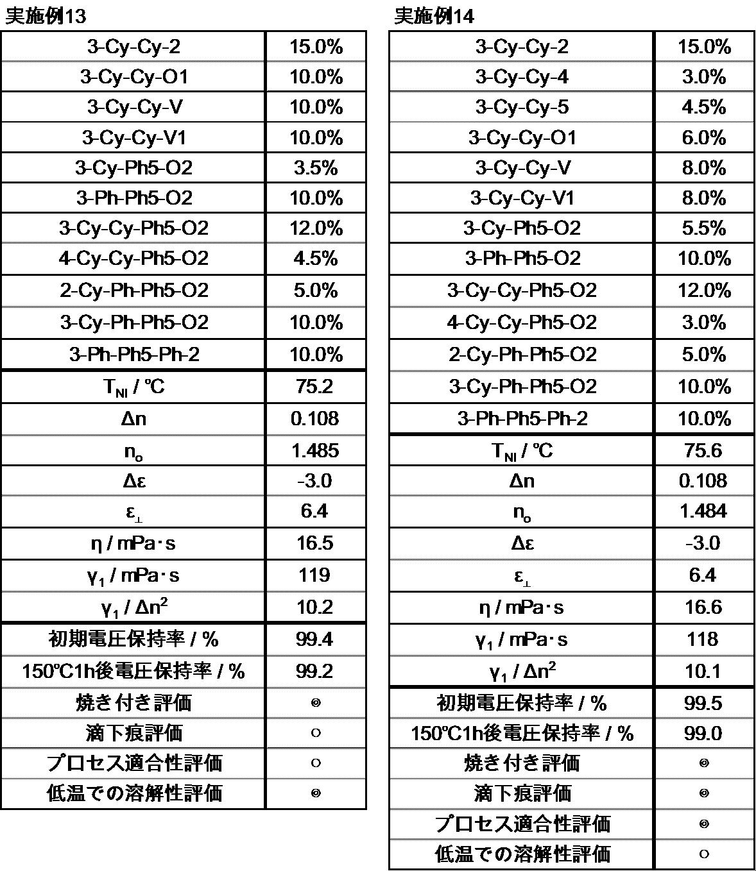 Figure JPOXMLDOC01-appb-T000046