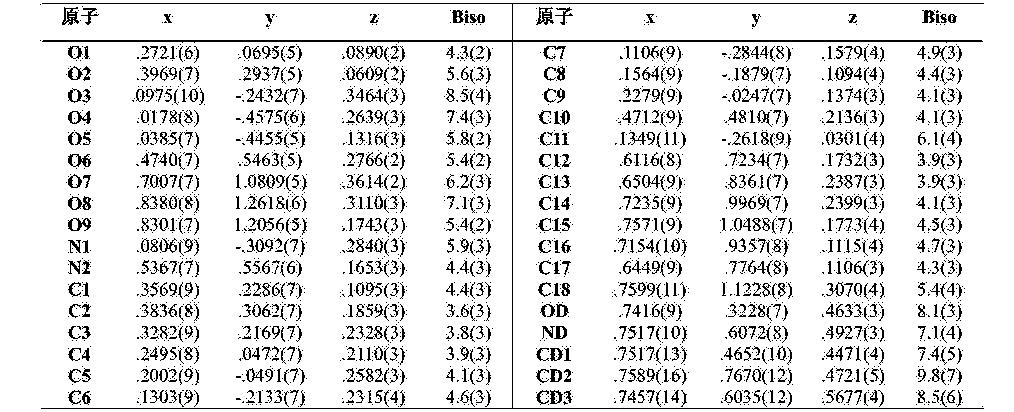Figure CN103833712BD00191