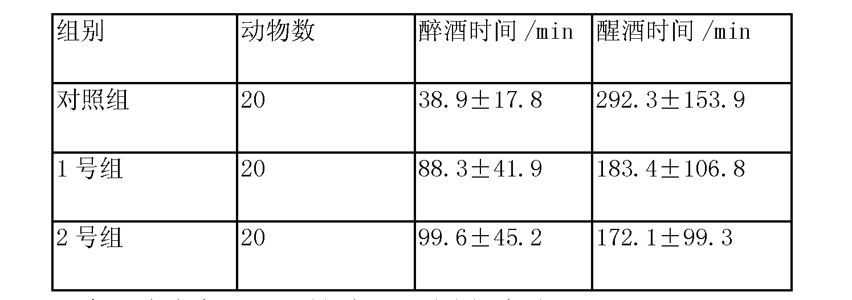 Figure CN103349323AD00051