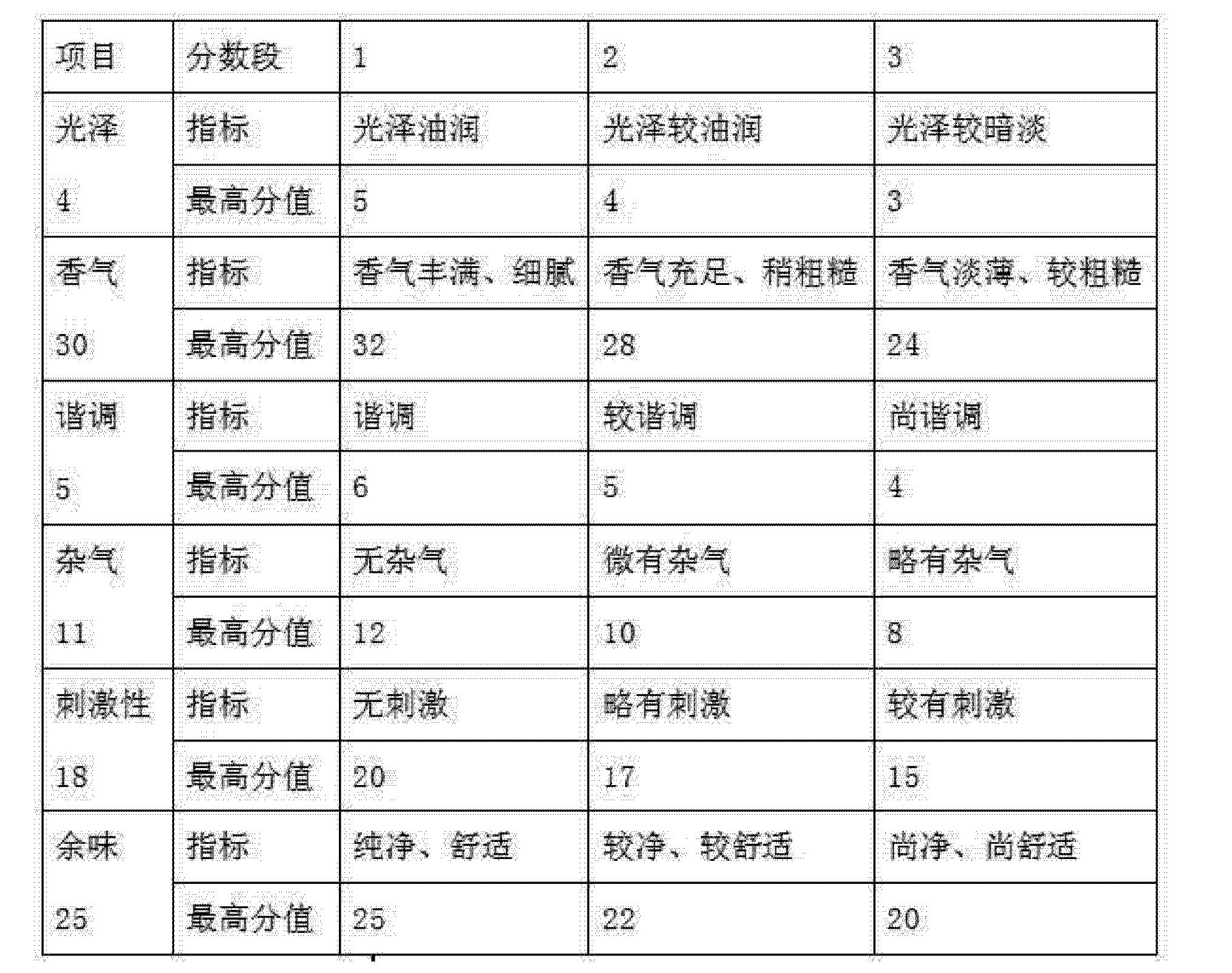Figure CN102206545AD00061