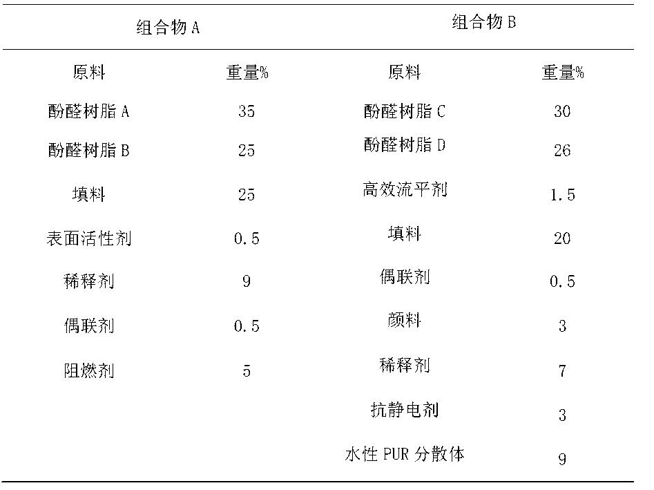 Figure CN103627355BD00061
