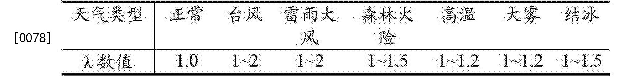 Figure CN103218754BD00111