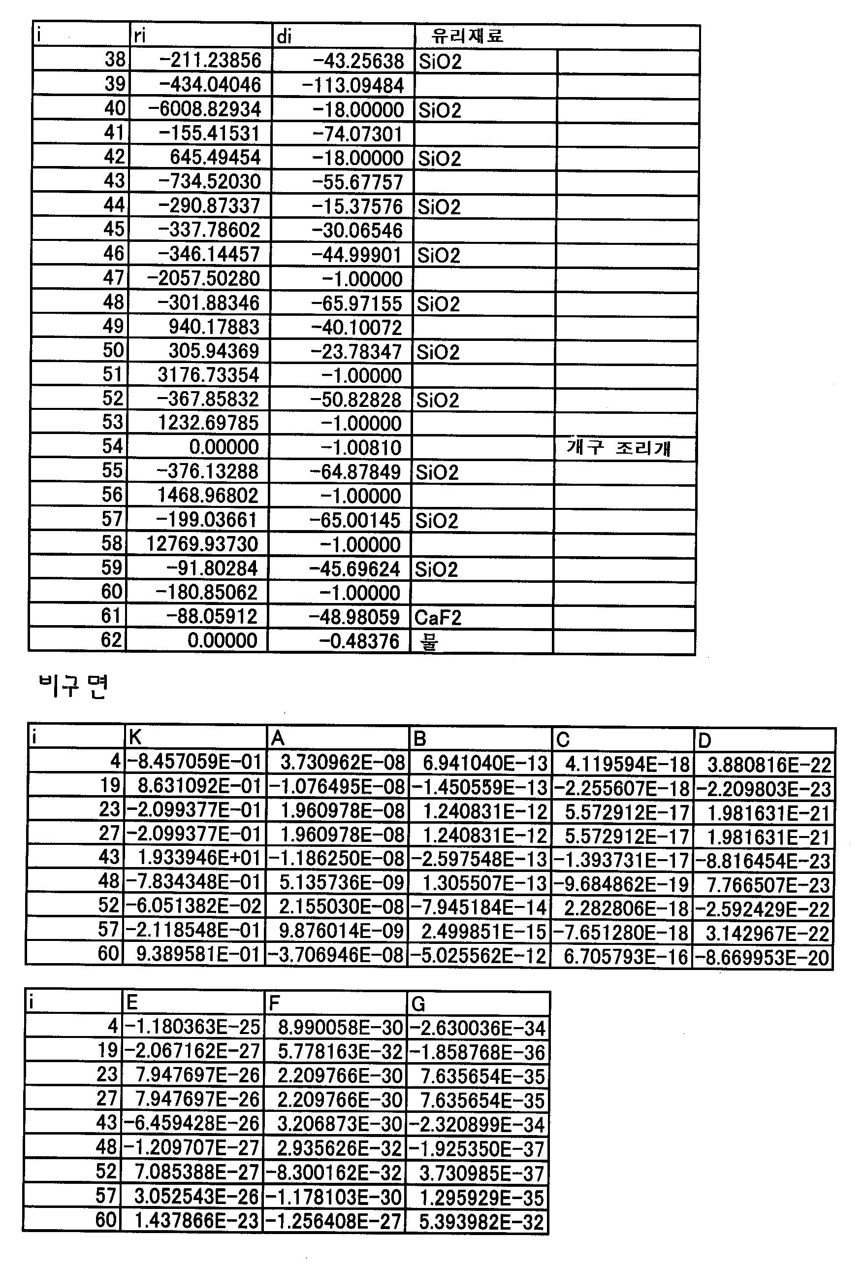 Figure 112004021828717-pat00014