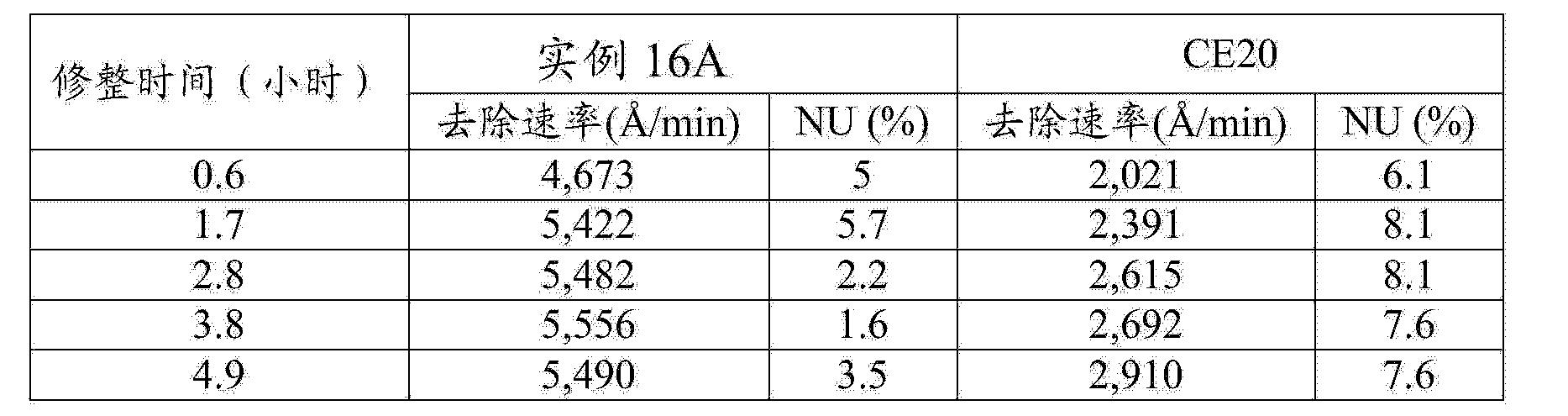Figure CN104684686AD00231