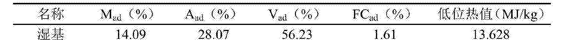 Figure CN105757675AD00092