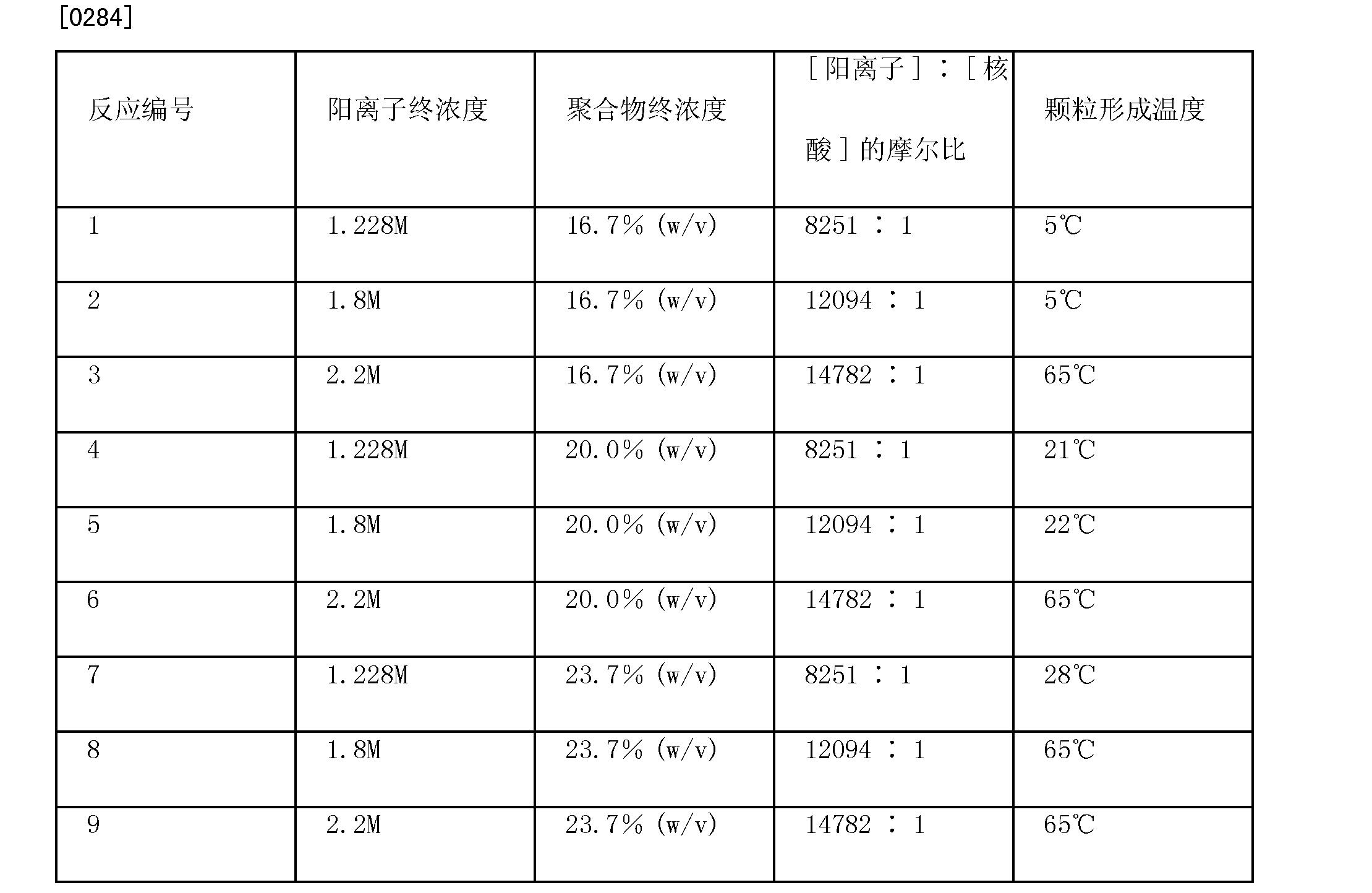 Figure CN101686939BD00442