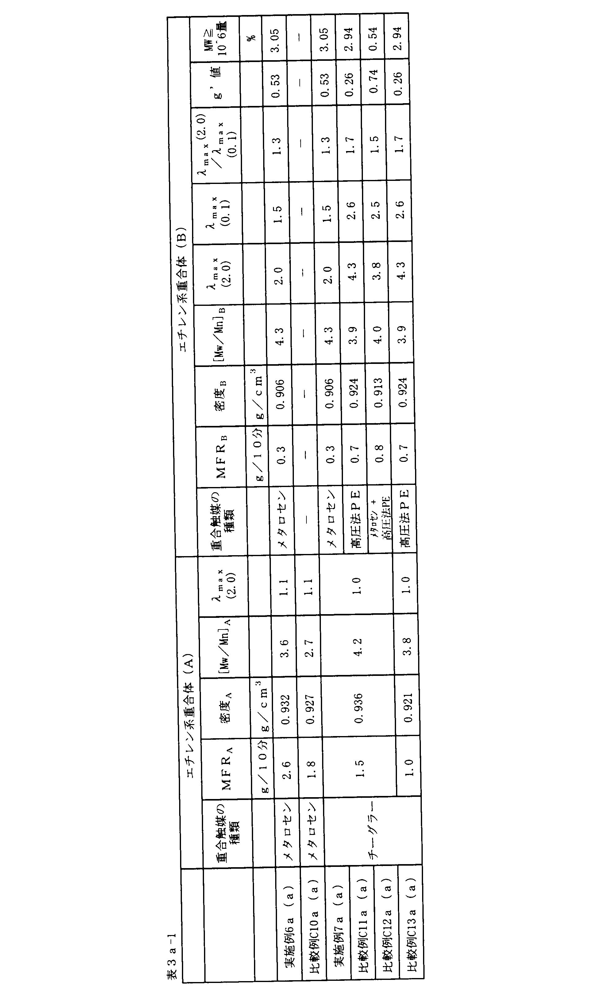 Figure JPOXMLDOC01-appb-T000090