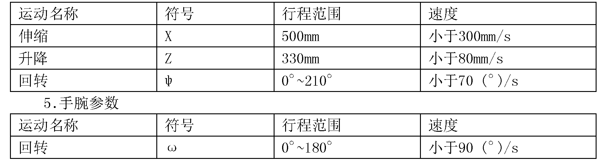 Figure CN105945906AD00181