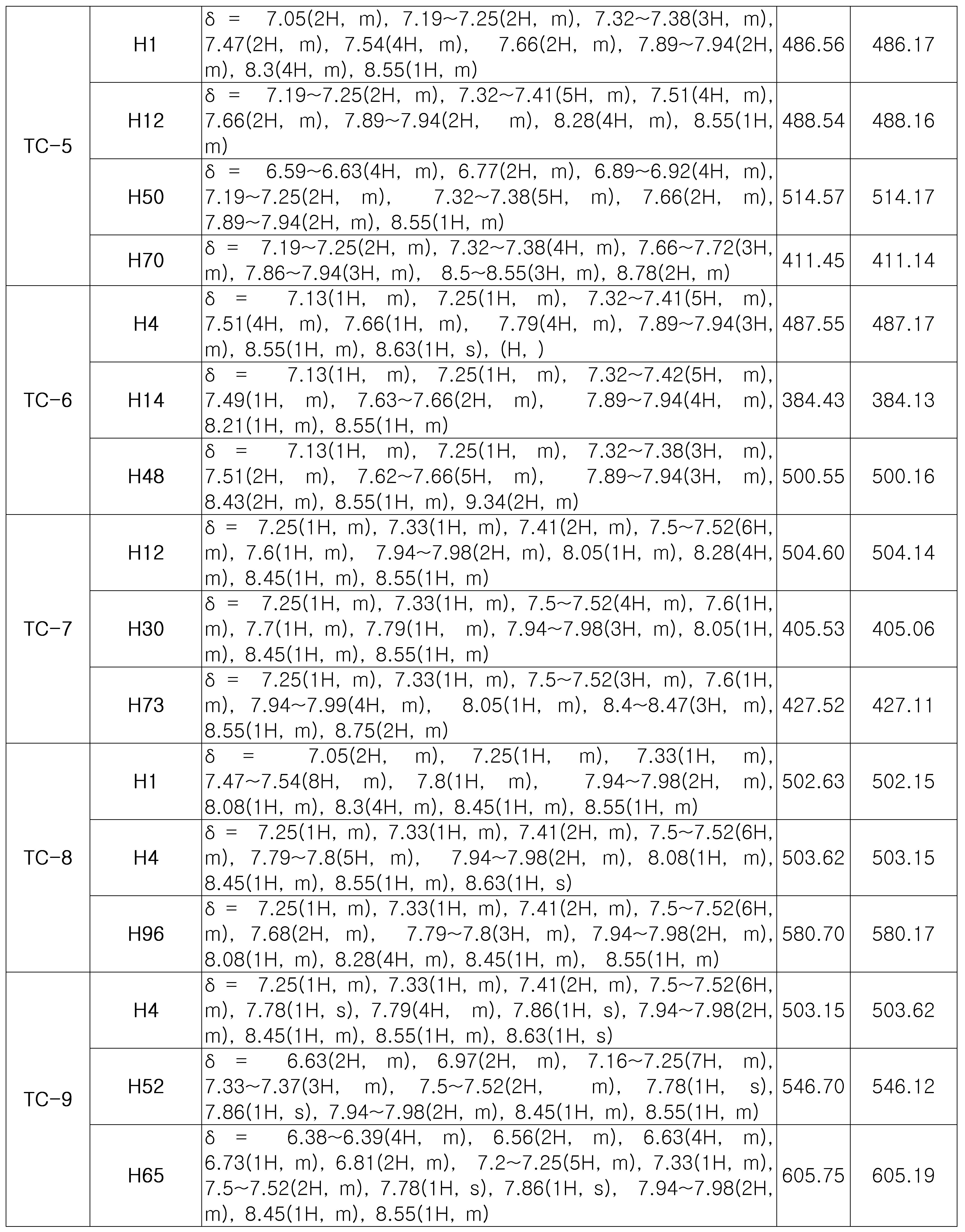 Figure 112009016968520-pat00029