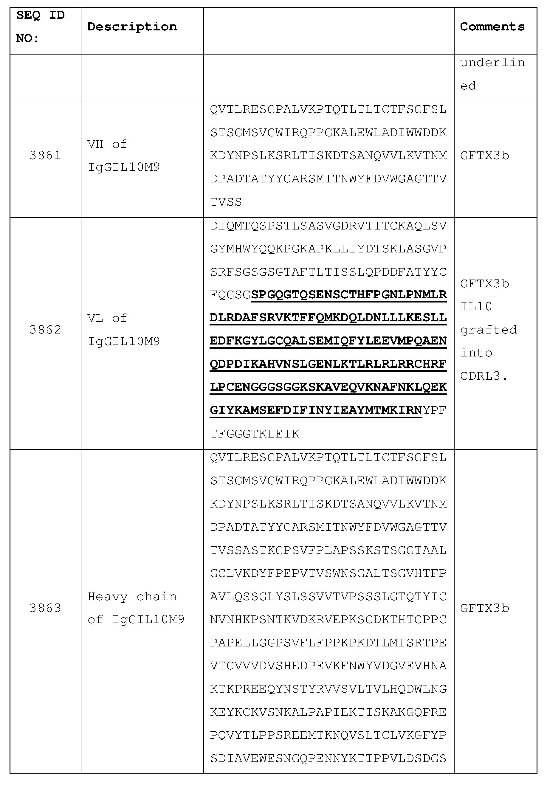 Figure imgf000633_0001