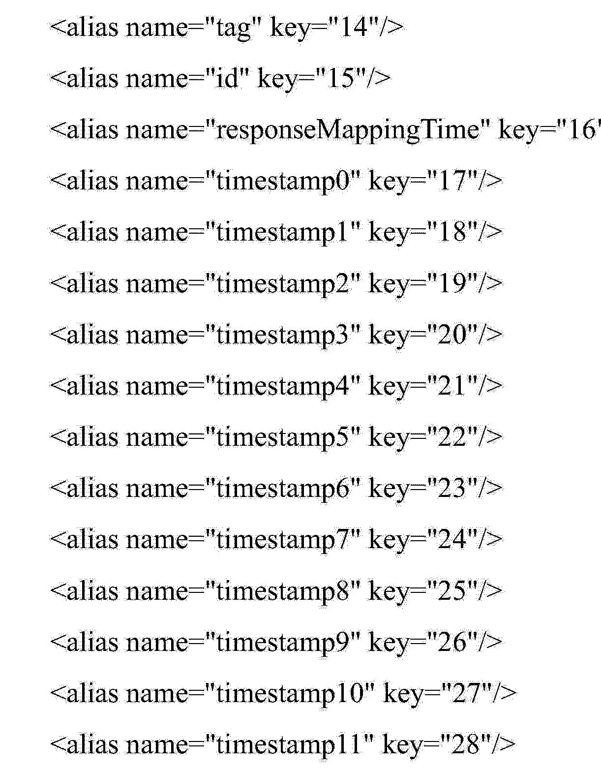 Figure CN102314460BD00101