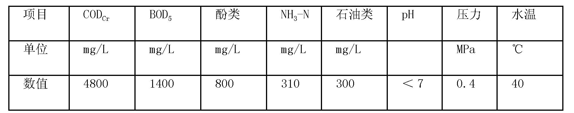 Figure CN102139991BD00081