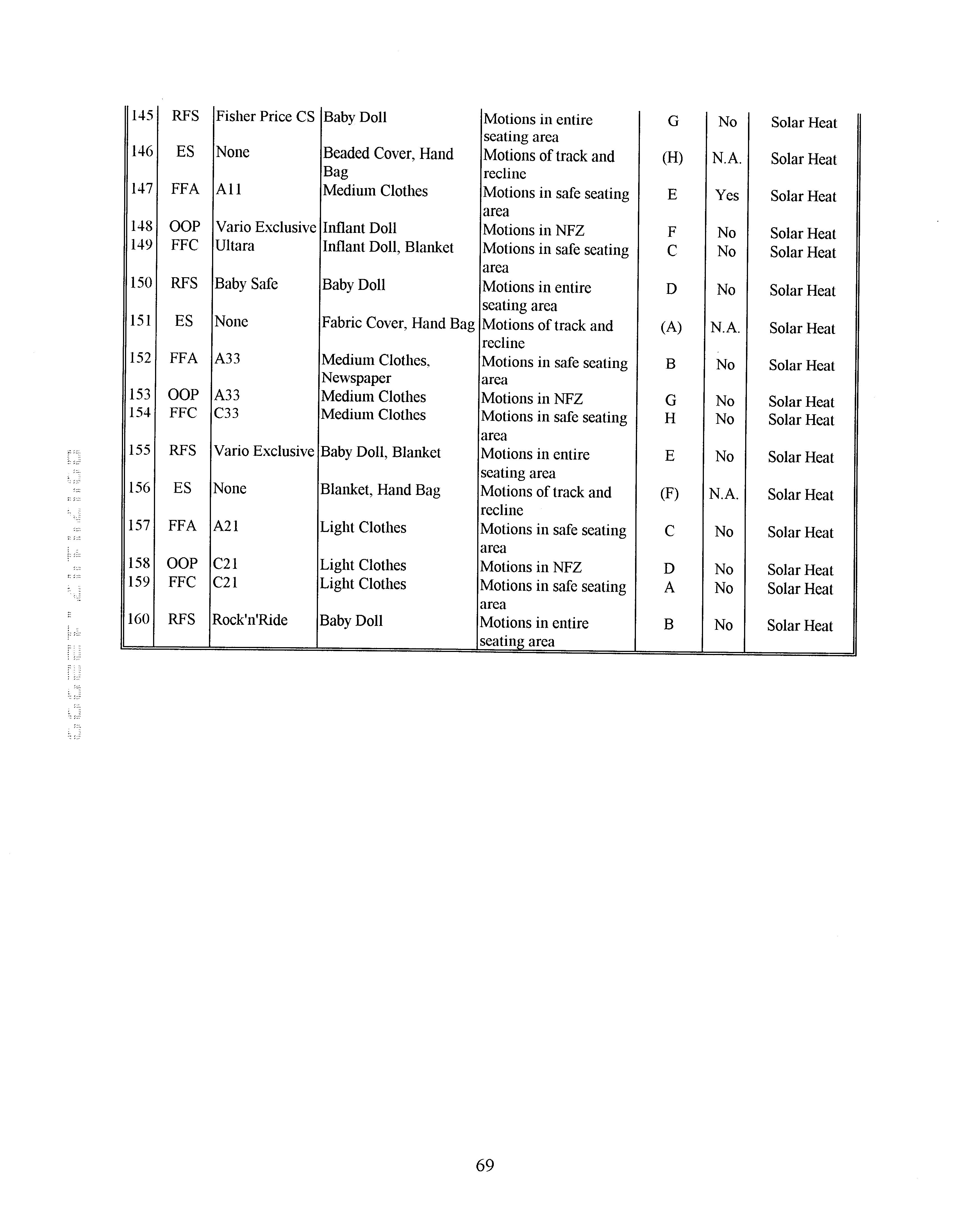 Figure US06397136-20020528-P00010