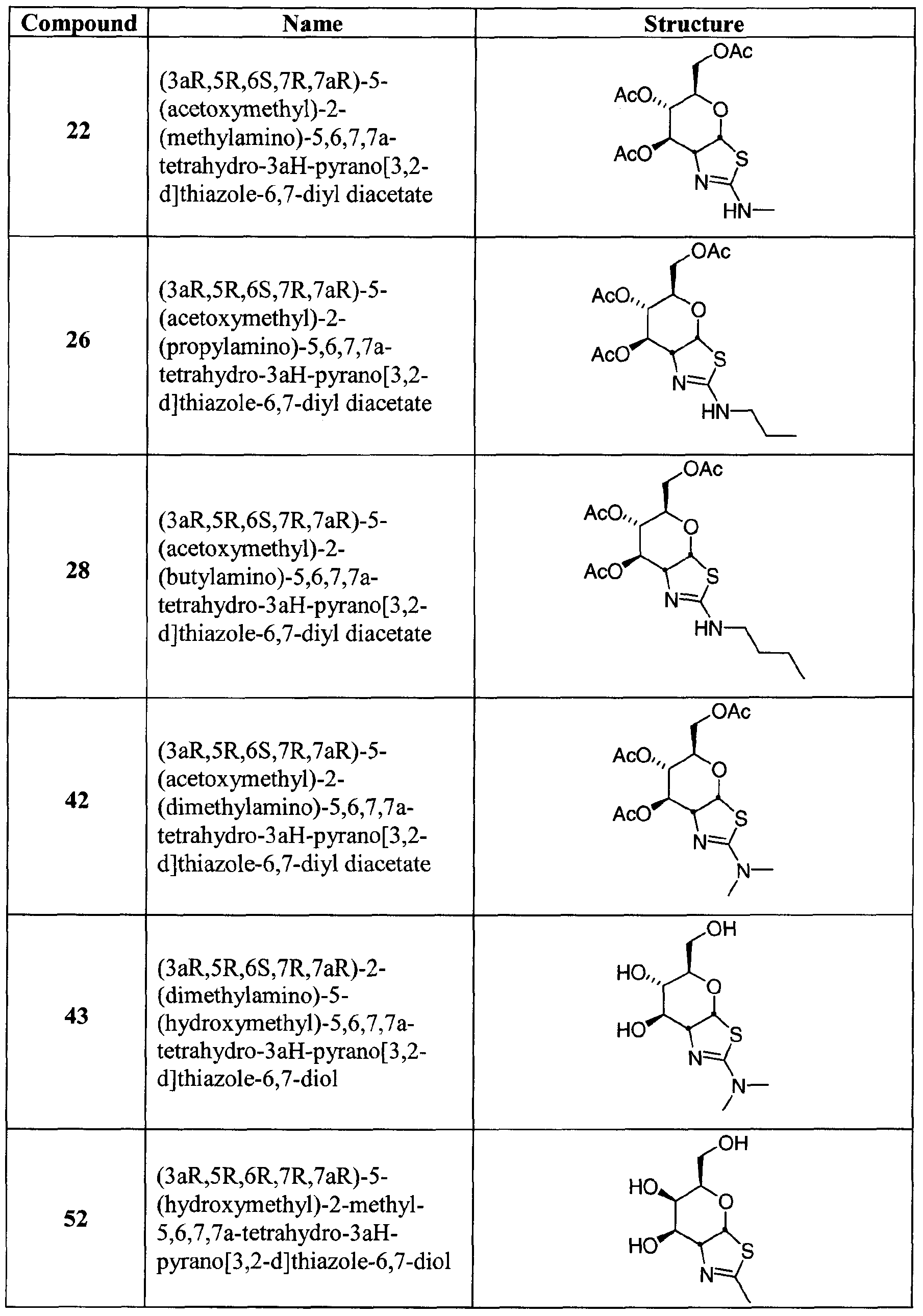 Wo2008025170a1 Selective Glycosidase Inhibitors And Uses Thereof Bricklet In Parallel To Anexisting Switch Such That We Can Bypass It Figure Imgf000027 0001