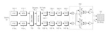 US9362994B2 - Communication method and apparatus using