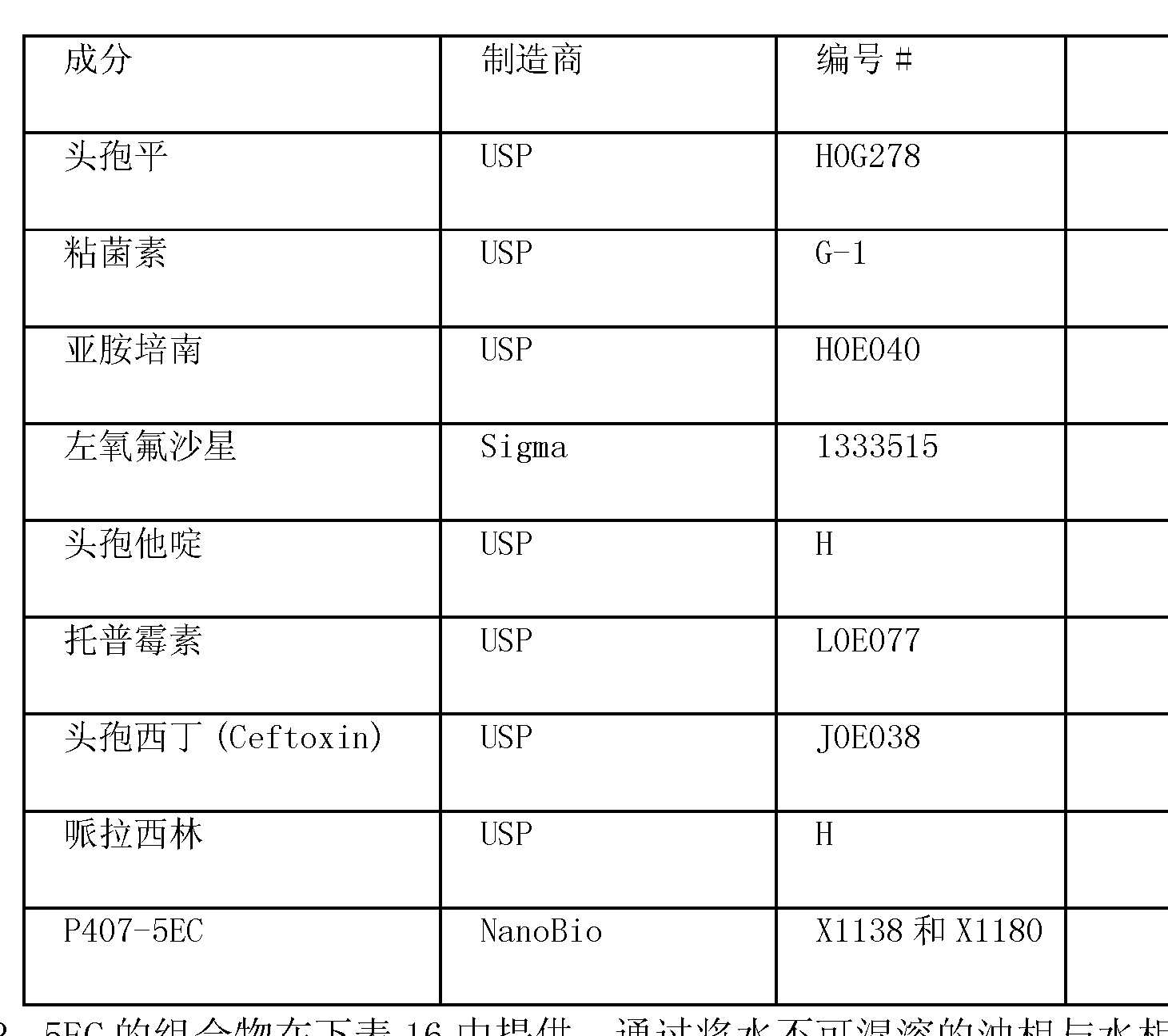 Figure CN102223876AD01192