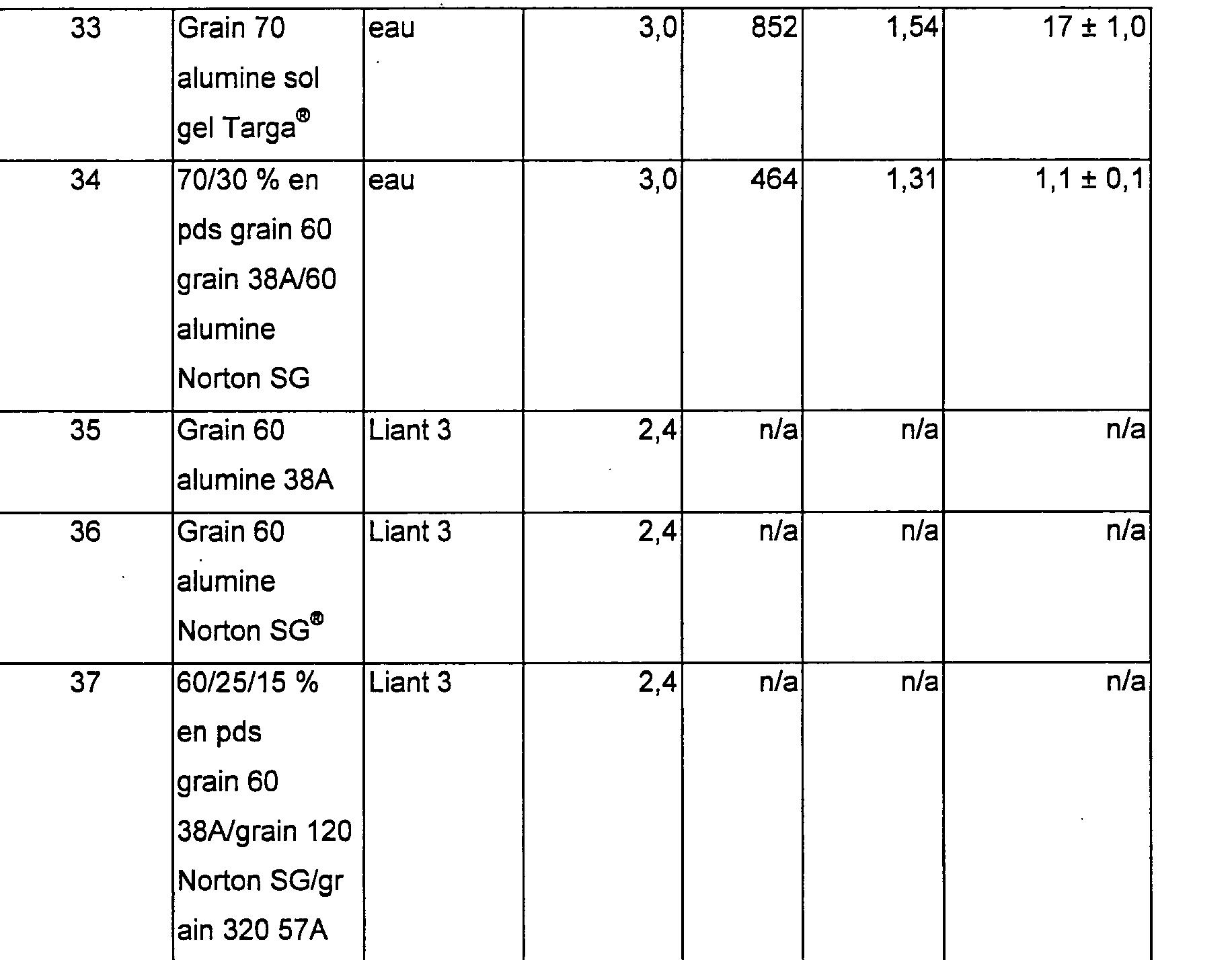 Figure LU91109A1D00461