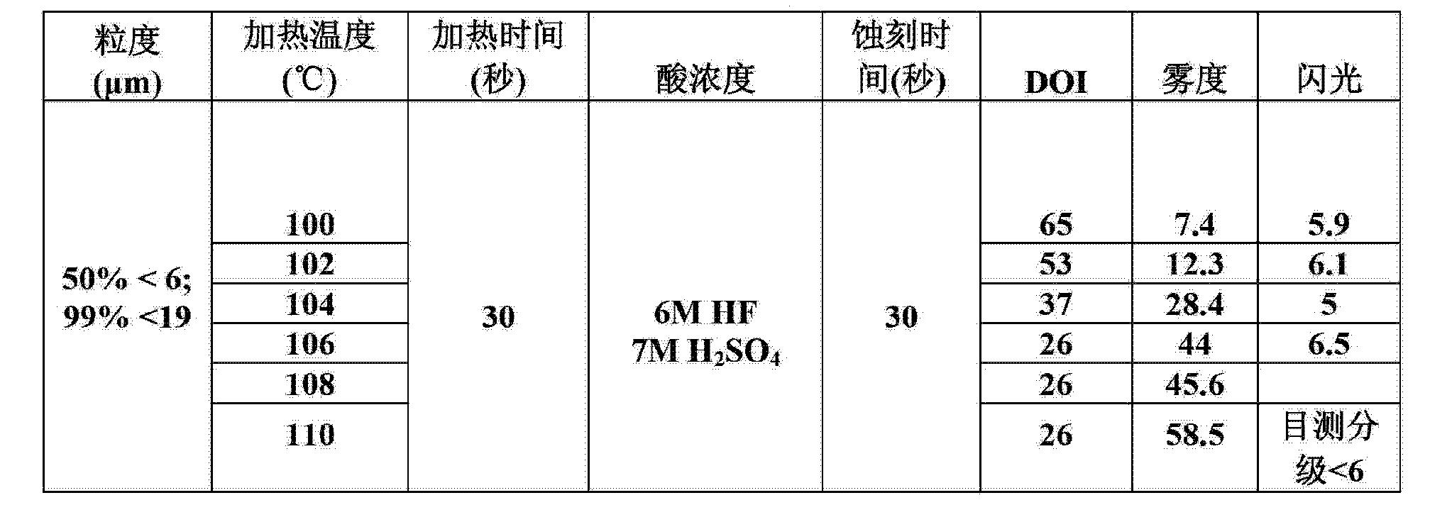 Figure CN103534219AD00201