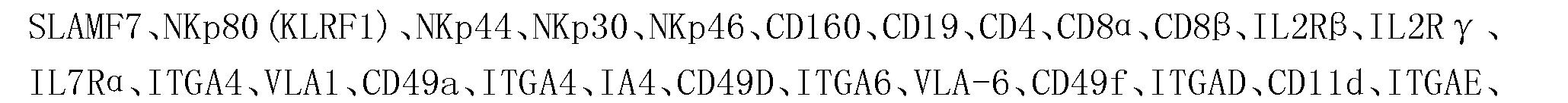 Figure CN108603200AD00131