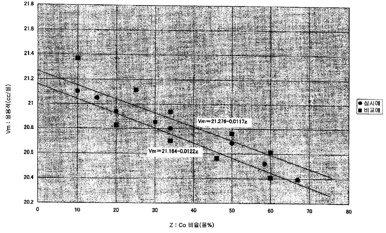 Figure R1020107022651