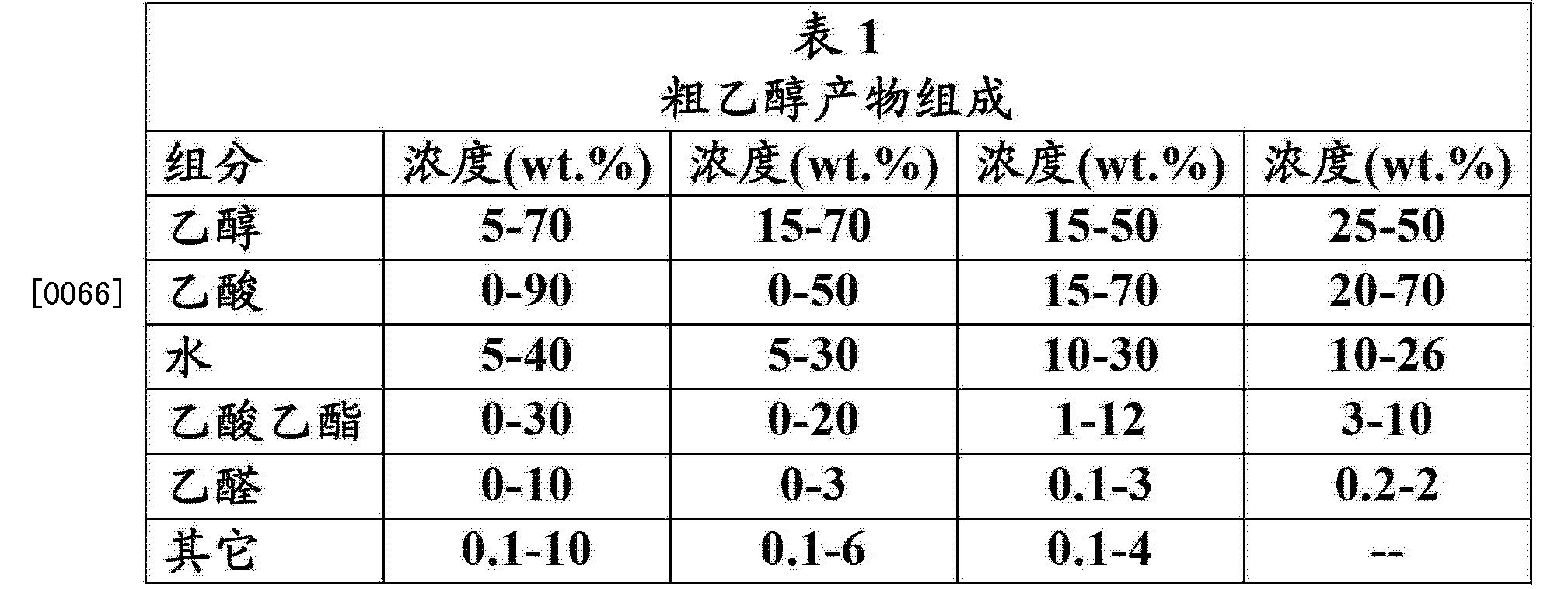 Figure CN103221367BD00101