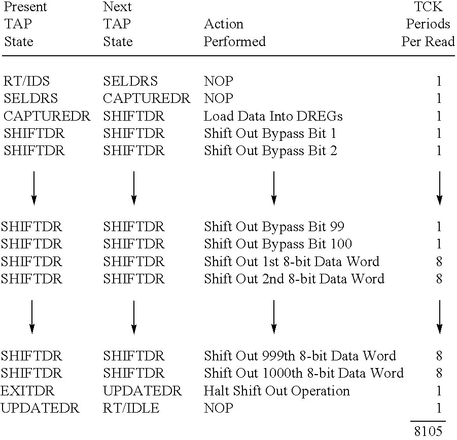 Figure US06675333-20040106-C00003