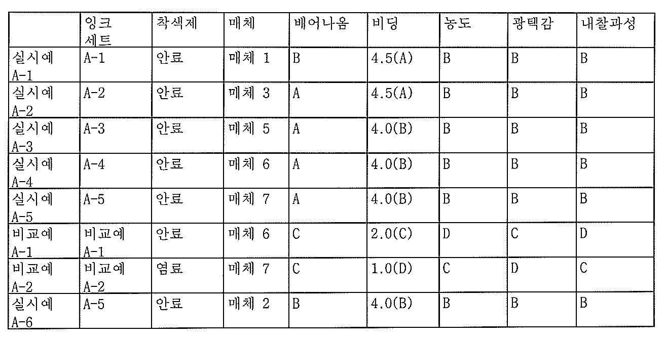 Figure 112010069040374-pat00031