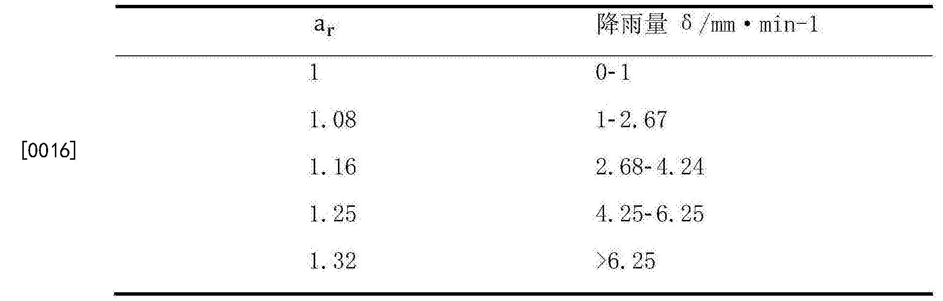 Figure CN106485400AD00061
