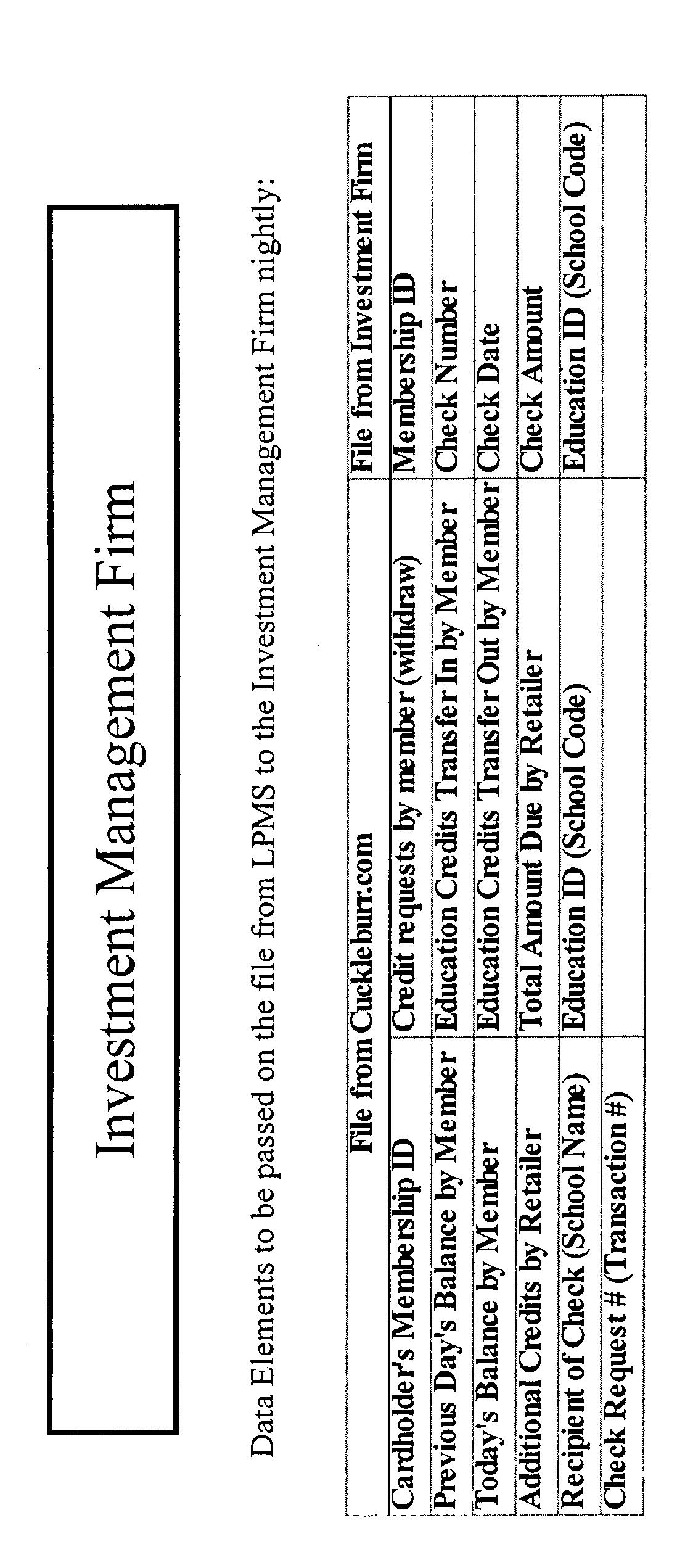 Figure US20030023491A1-20030130-P00082