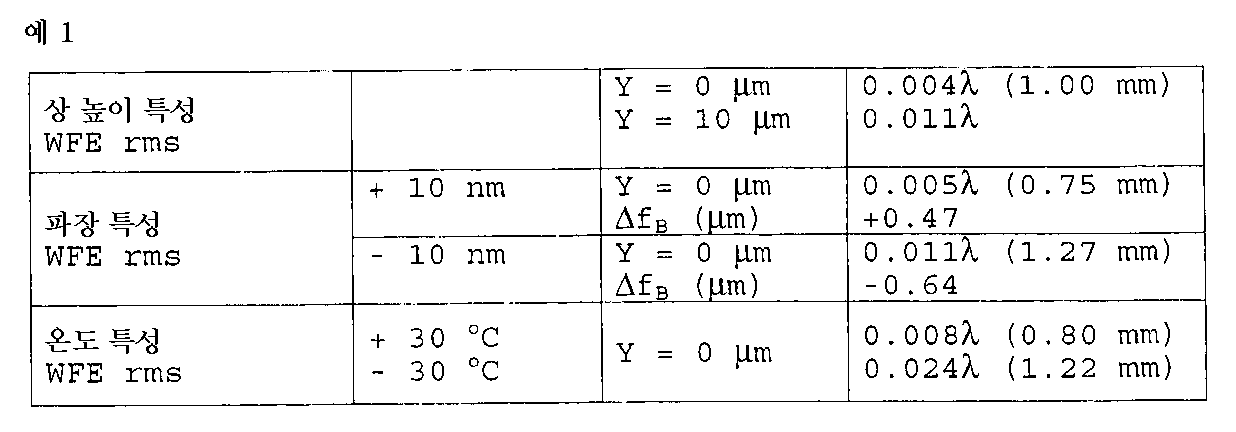 Figure 112001010918149-pat00004