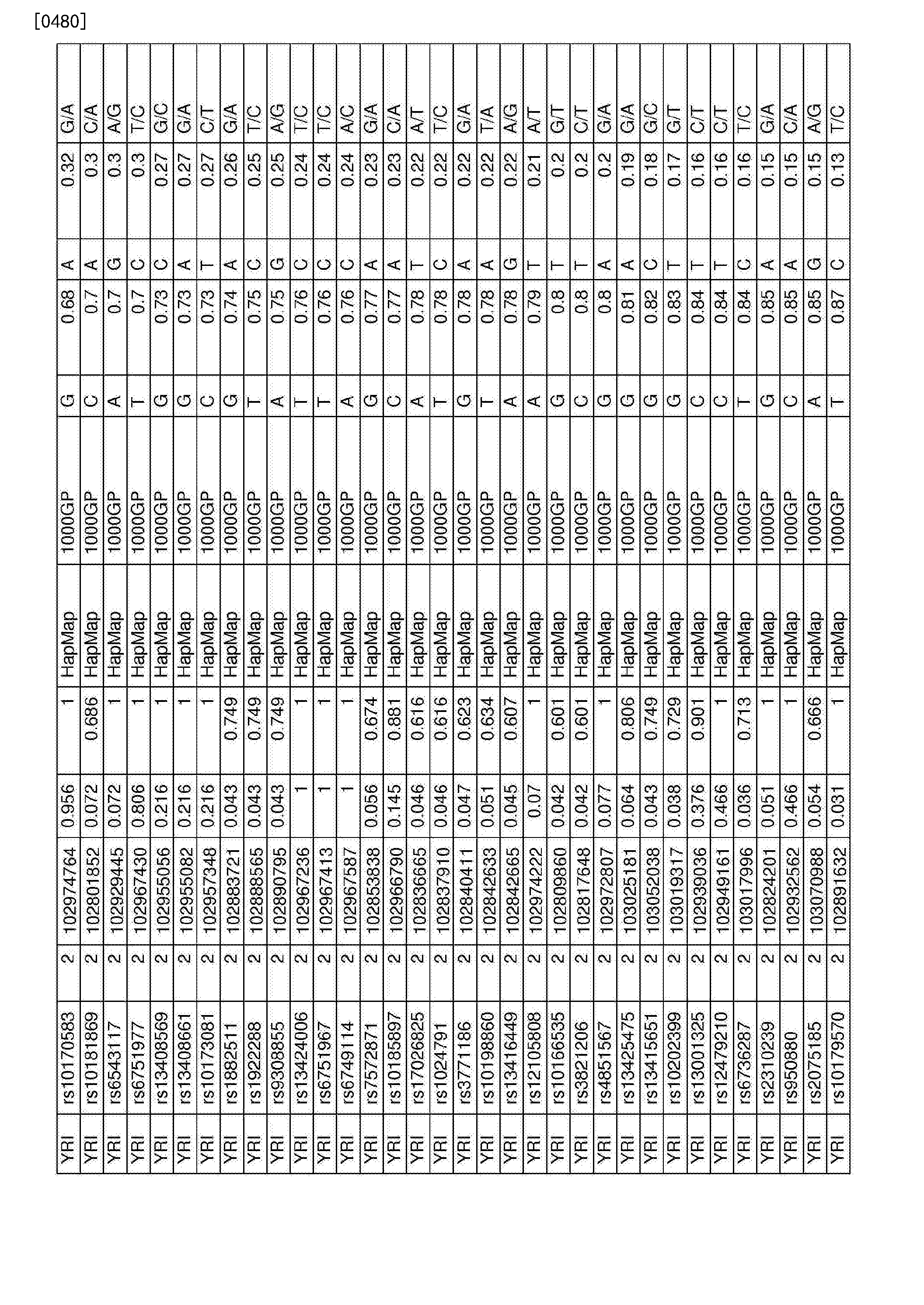 Figure CN107109494AD01511