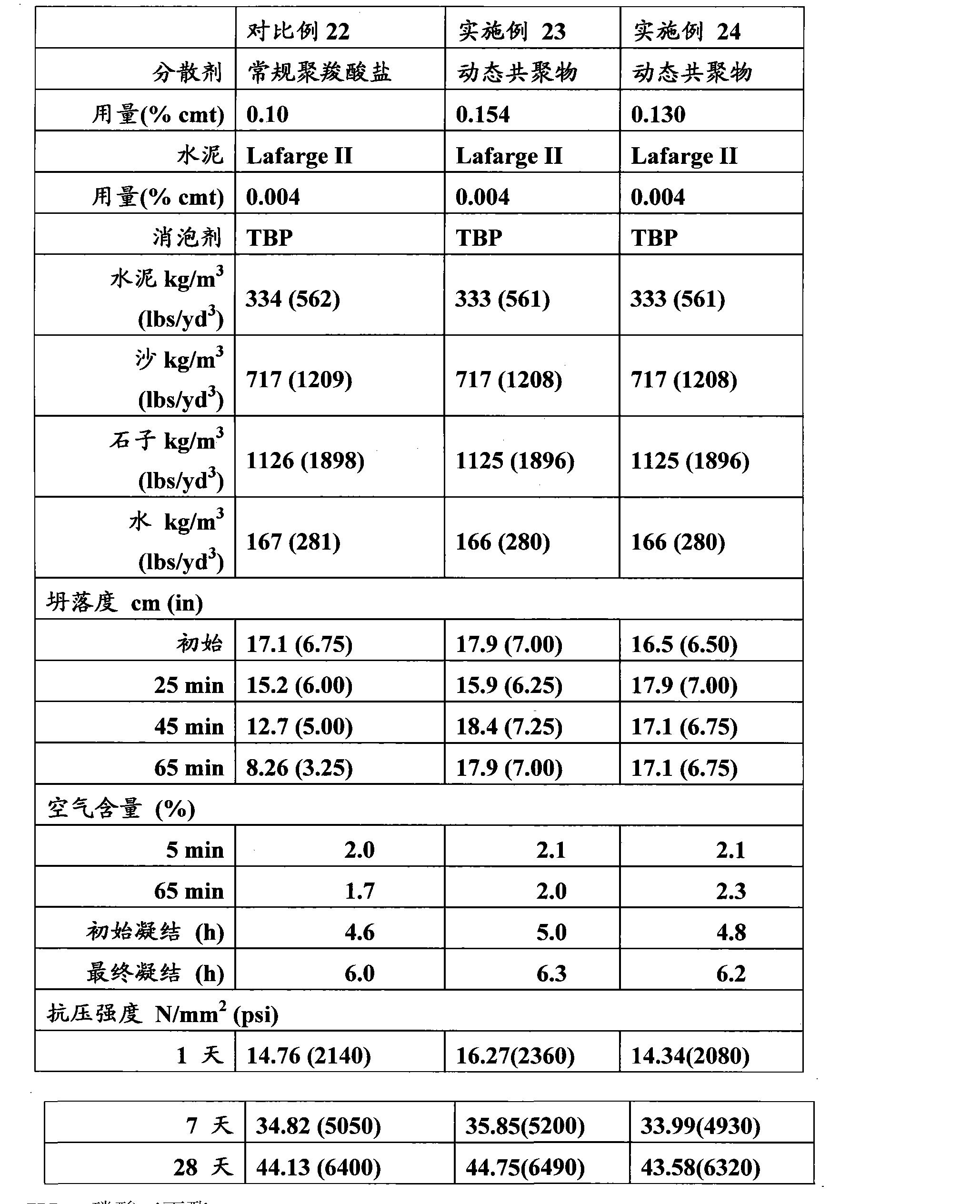 Figure CN102149737AD00221