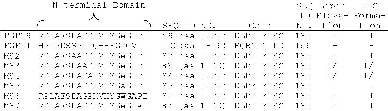 Figure US09963494-20180508-C00002