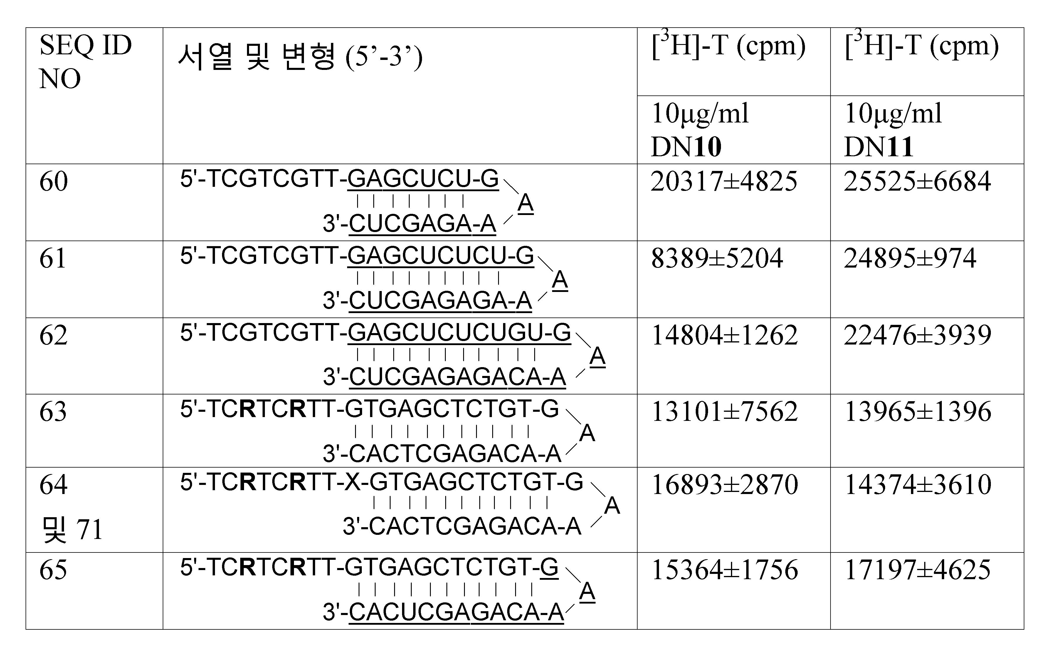 Figure 112011061461093-pct00051
